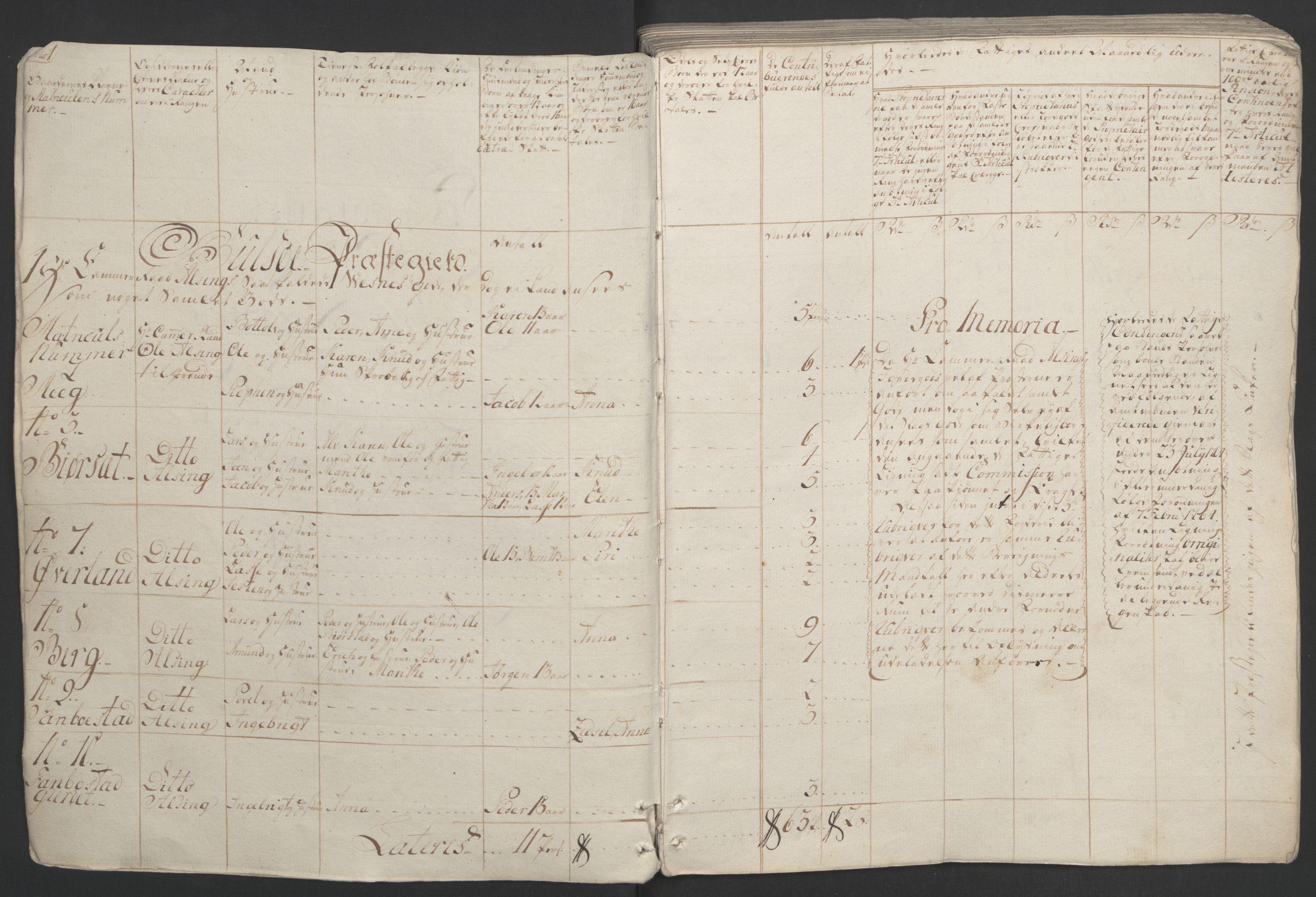 RA, Rentekammeret inntil 1814, Realistisk ordnet avdeling, Ol/L0020: [Gg 10]: Ekstraskatten, 23.09.1762. Romsdal, Strinda, Selbu, Inderøy., 1764, s. 7
