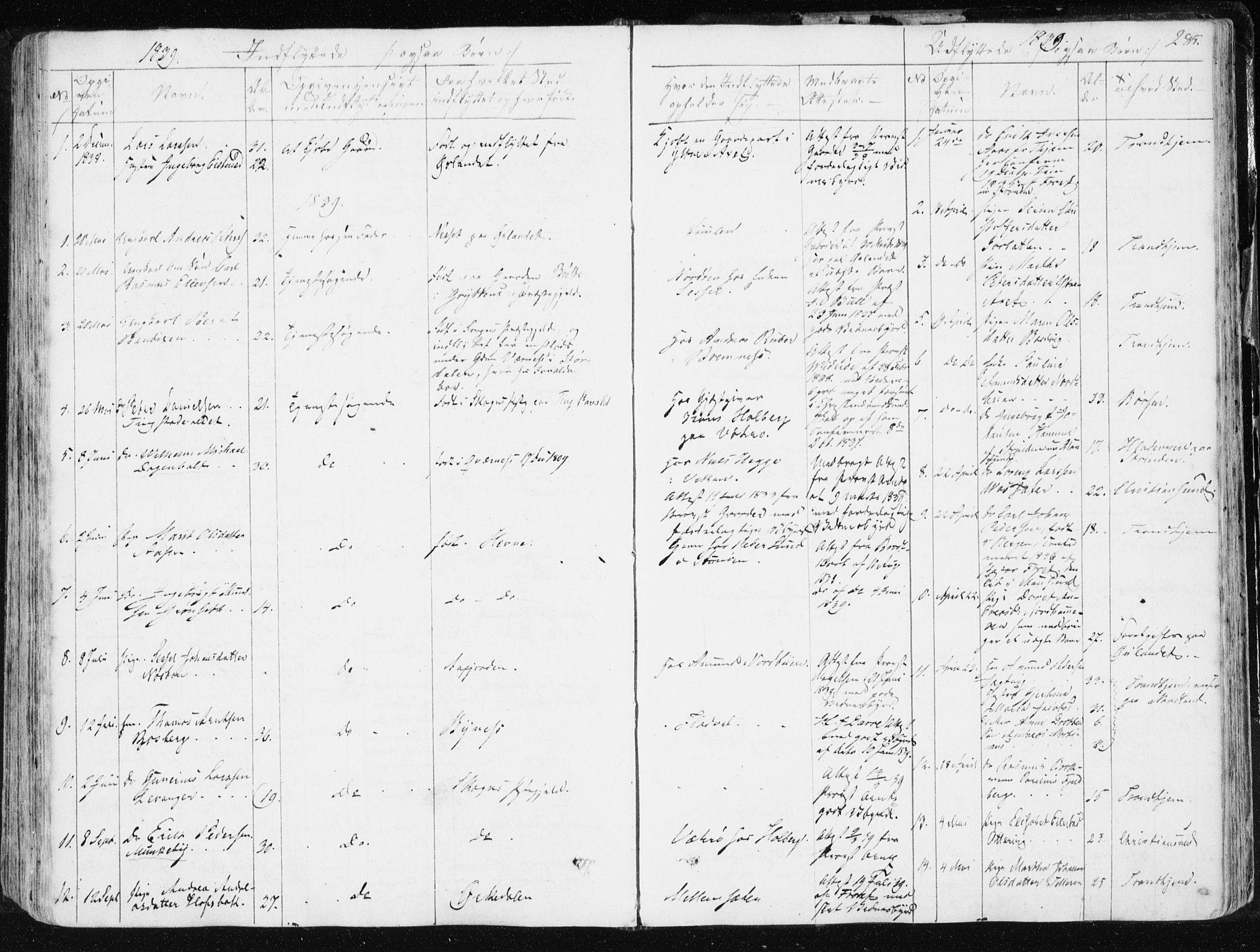 SAT, Ministerialprotokoller, klokkerbøker og fødselsregistre - Sør-Trøndelag, 634/L0528: Ministerialbok nr. 634A04, 1827-1842, s. 285