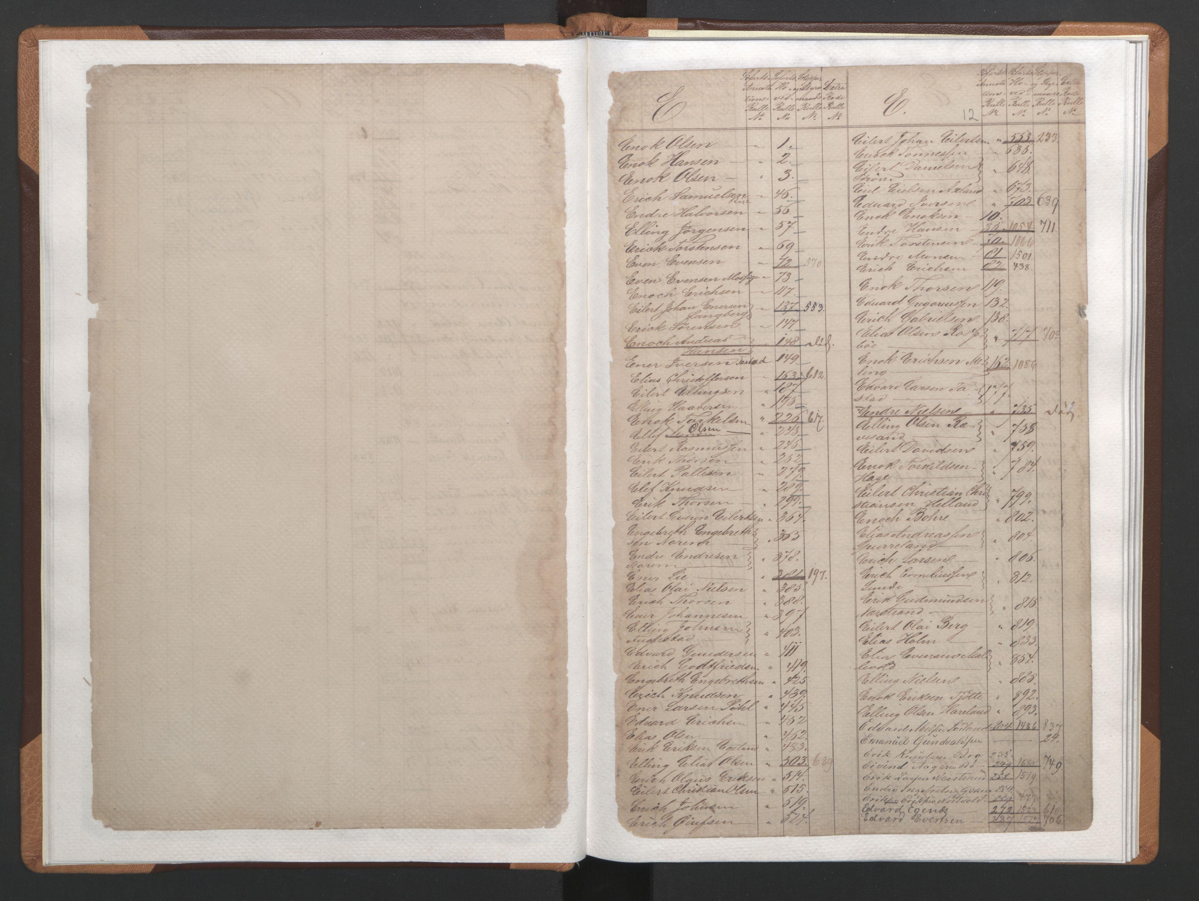 SAST, Stavanger sjømannskontor, F/Fb/Fba/L0002: Navneregister sjøfartsruller, 1860-1869, s. 13
