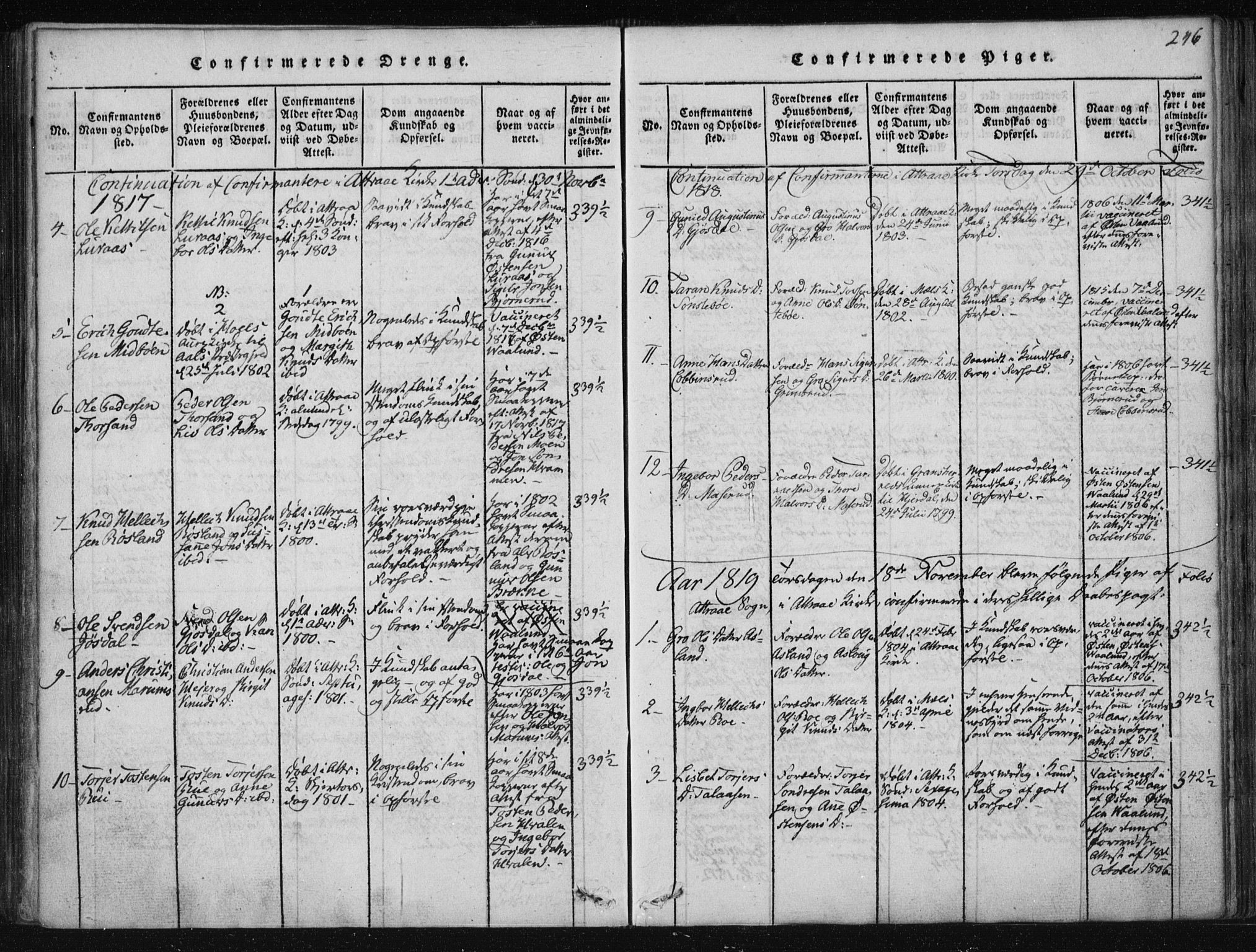 SAKO, Tinn kirkebøker, F/Fa/L0004: Ministerialbok nr. I 4, 1815-1843, s. 246