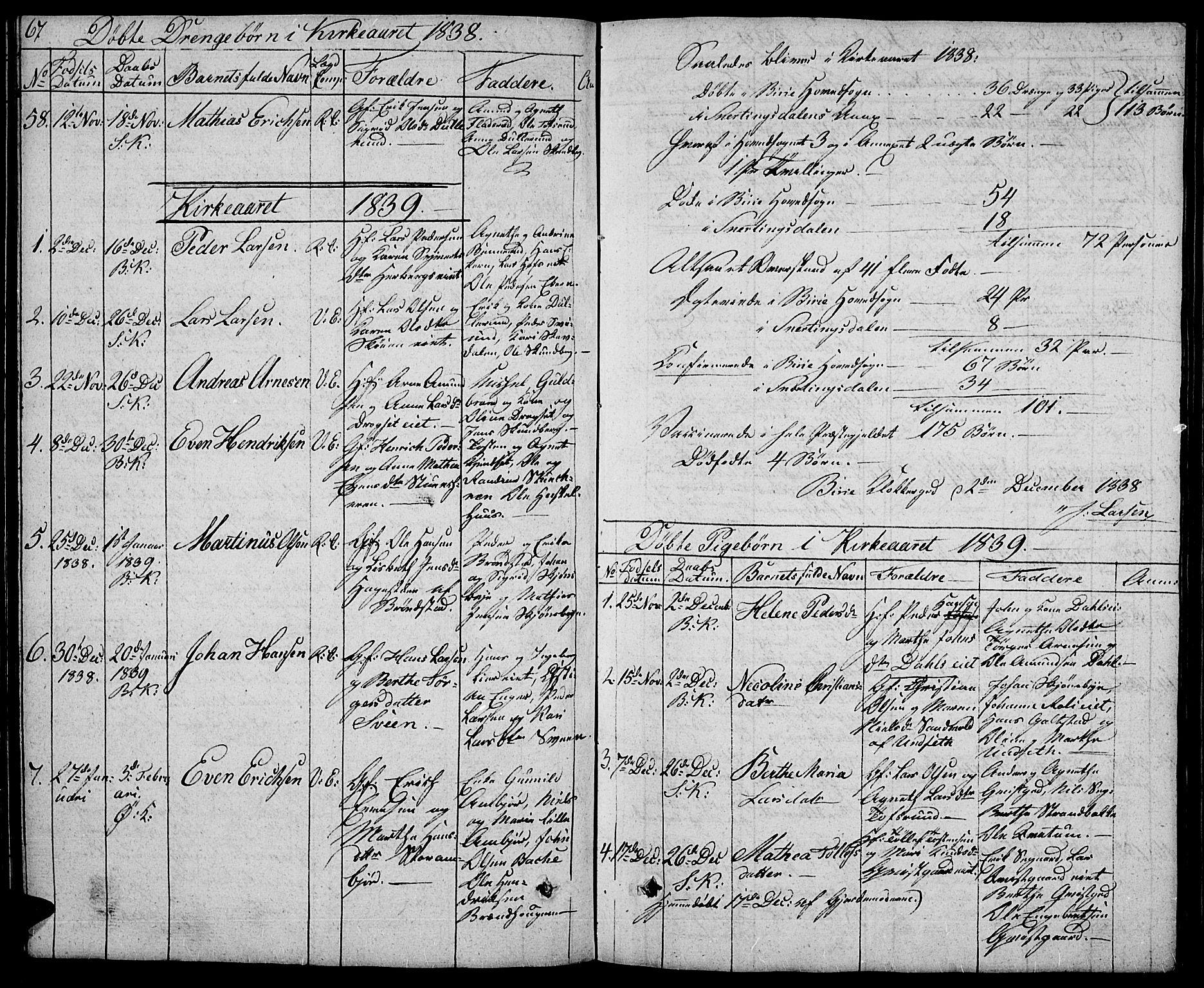 SAH, Biri prestekontor, Klokkerbok nr. 2, 1828-1842, s. 67