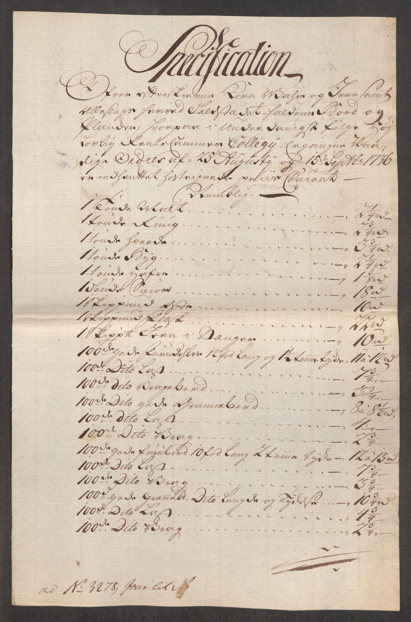 RA, Rentekammeret inntil 1814, Realistisk ordnet avdeling, Oe/L0002: [Ø1]: Priskuranter, 1740-1744, s. 660