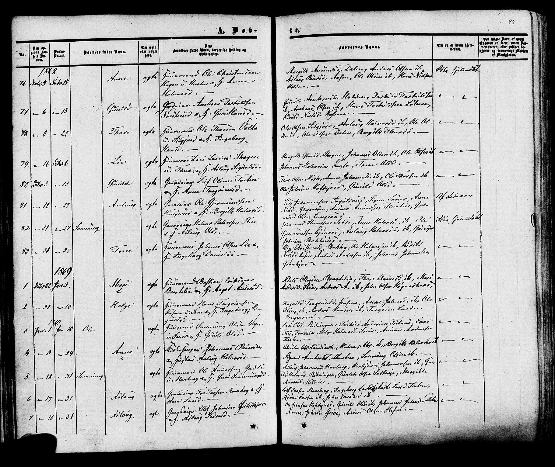 SAKO, Heddal kirkebøker, F/Fa/L0007: Ministerialbok nr. I 7, 1855-1877, s. 97