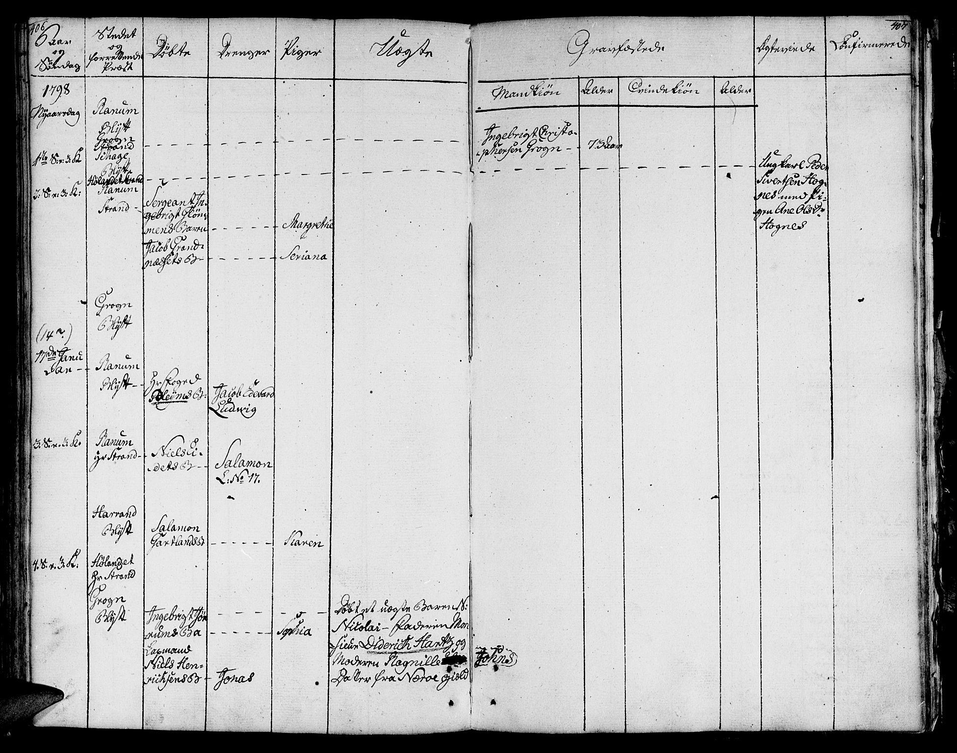 SAT, Ministerialprotokoller, klokkerbøker og fødselsregistre - Nord-Trøndelag, 764/L0544: Ministerialbok nr. 764A04, 1780-1798, s. 406-407