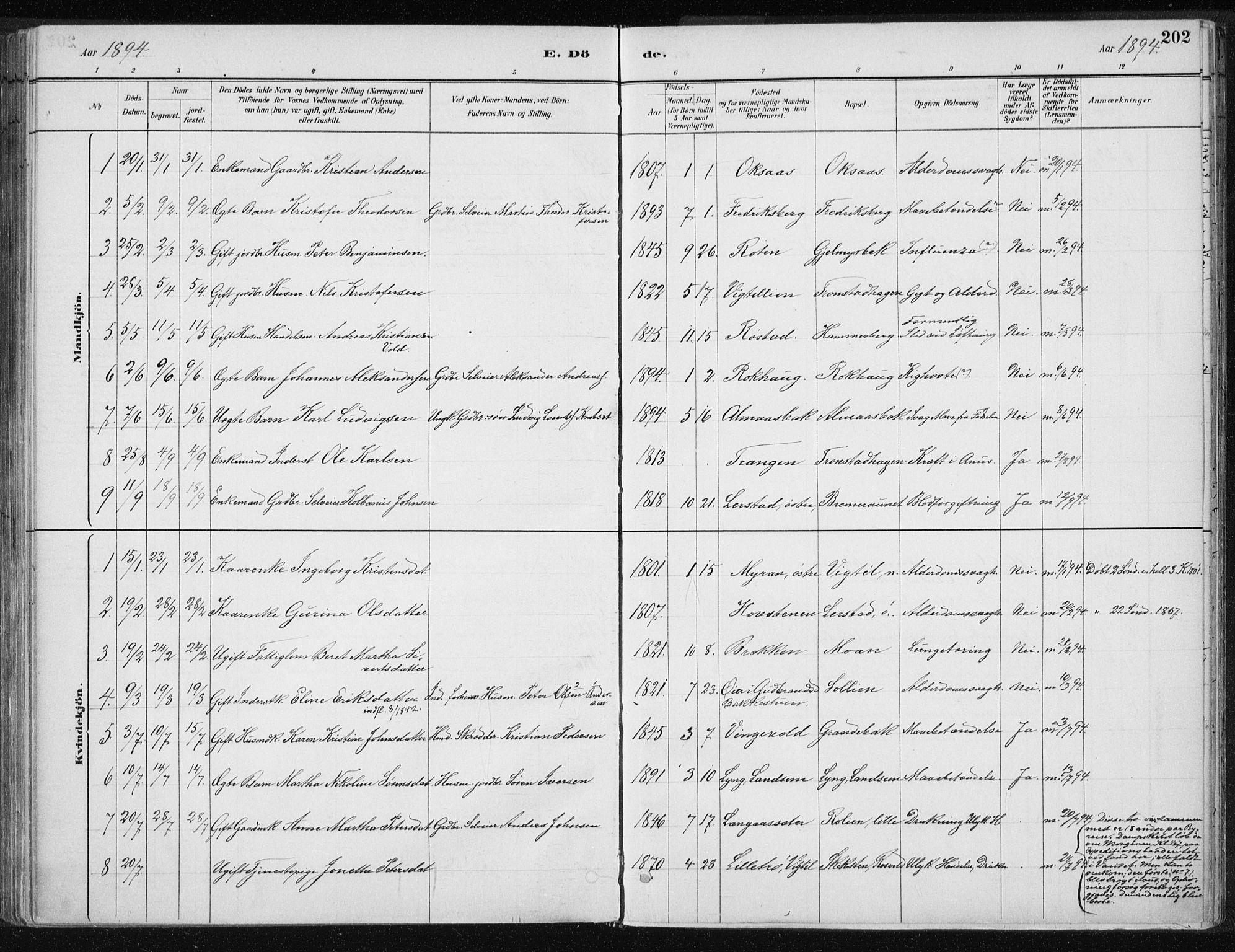 SAT, Ministerialprotokoller, klokkerbøker og fødselsregistre - Nord-Trøndelag, 701/L0010: Ministerialbok nr. 701A10, 1883-1899, s. 202