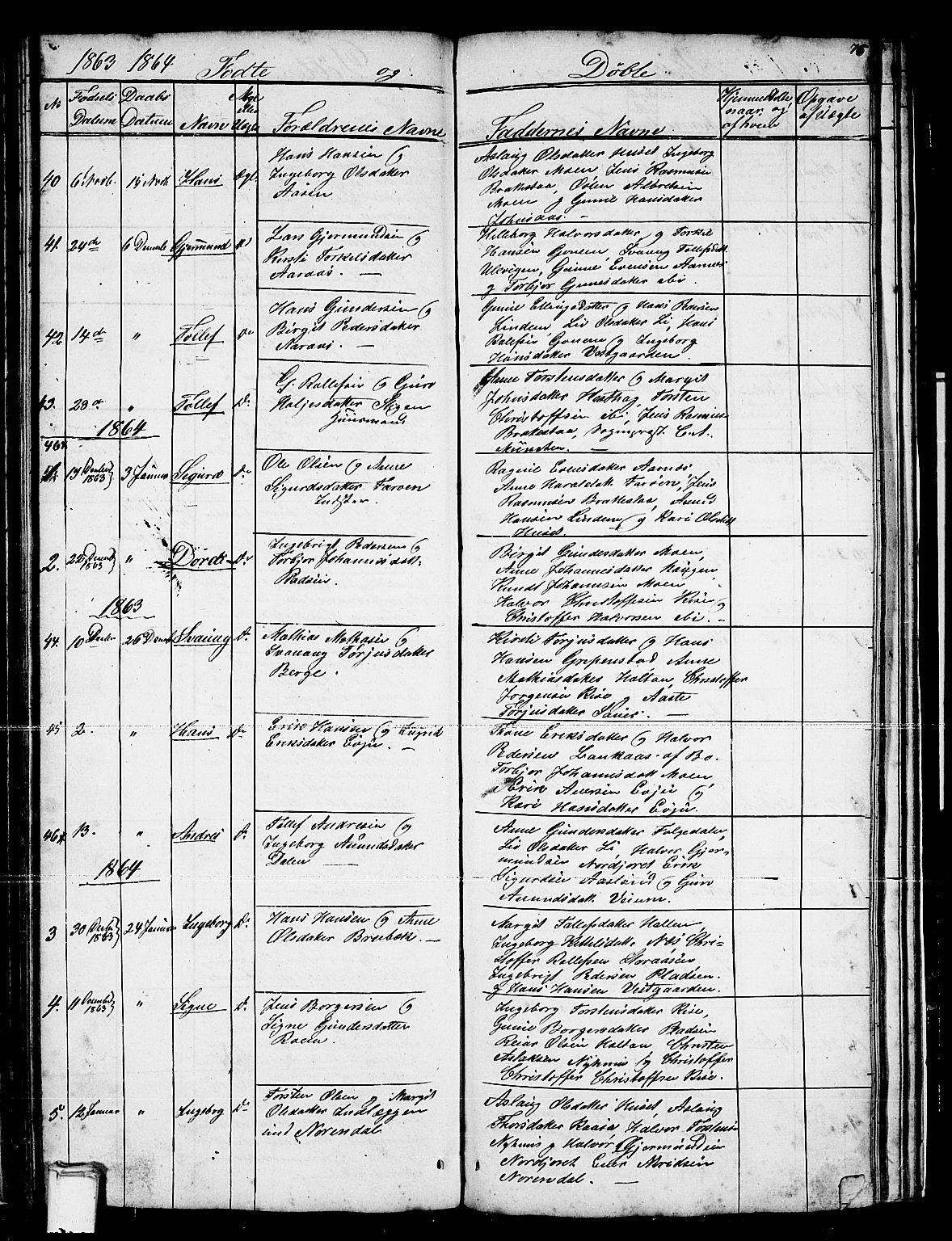 SAKO, Sauherad kirkebøker, G/Gb/L0001: Klokkerbok nr. II 1, 1845-1865, s. 76