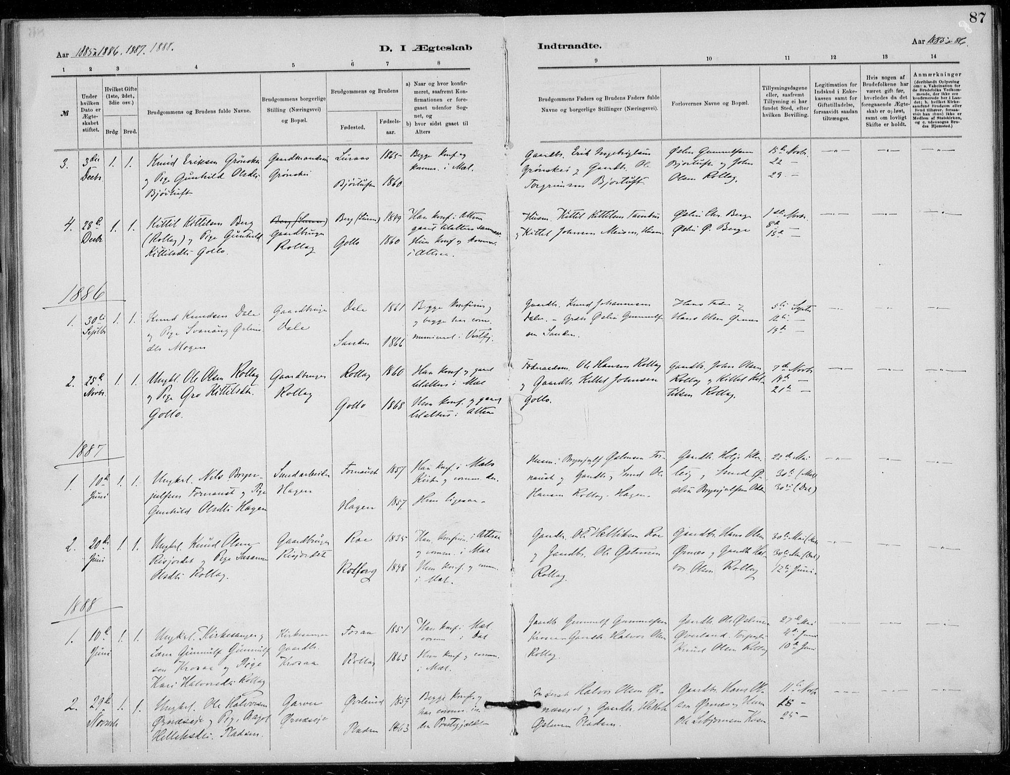 SAKO, Tinn kirkebøker, F/Fb/L0002: Ministerialbok nr. II 2, 1878-1917, s. 87