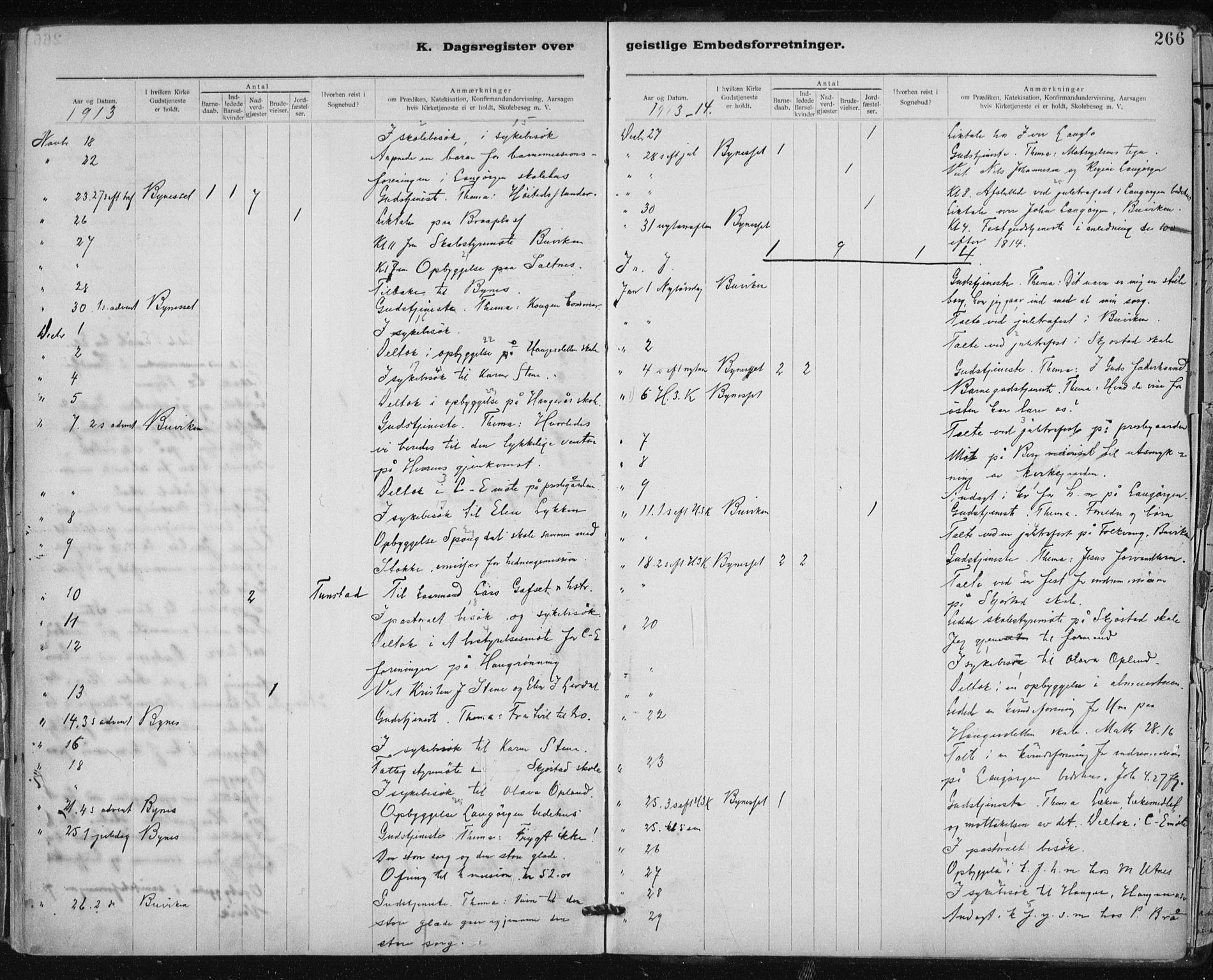 SAT, Ministerialprotokoller, klokkerbøker og fødselsregistre - Sør-Trøndelag, 612/L0381: Ministerialbok nr. 612A13, 1907-1923, s. 266