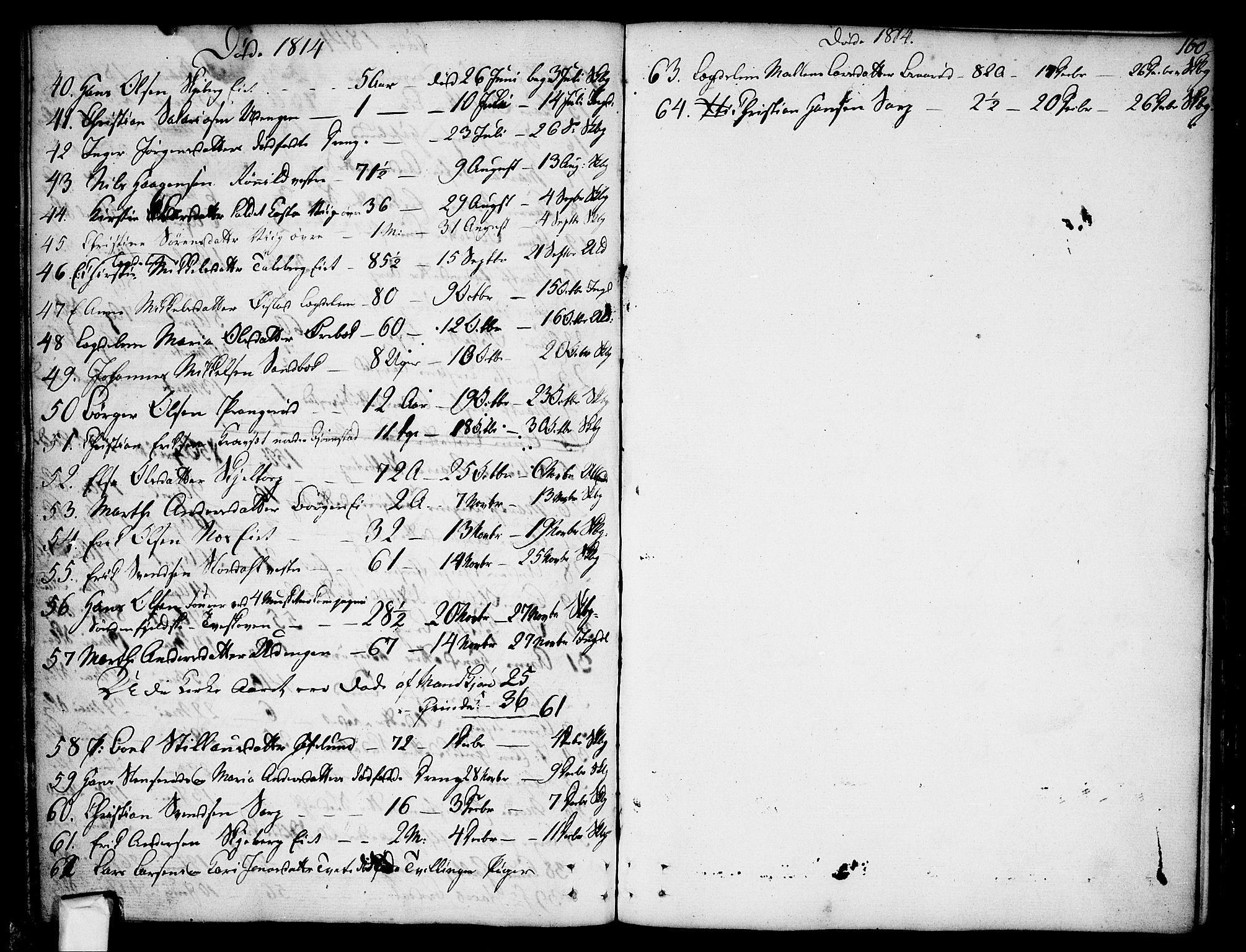 SAO, Skjeberg prestekontor Kirkebøker, F/Fa/L0003: Ministerialbok nr. I 3, 1792-1814, s. 160