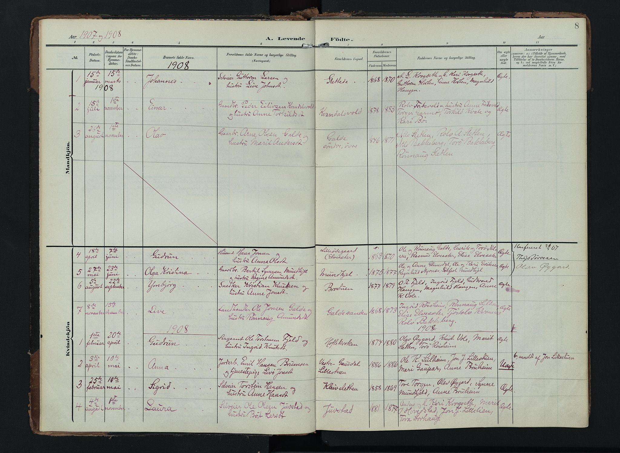 SAH, Lom prestekontor, K/L0012: Ministerialbok nr. 12, 1904-1928, s. 8