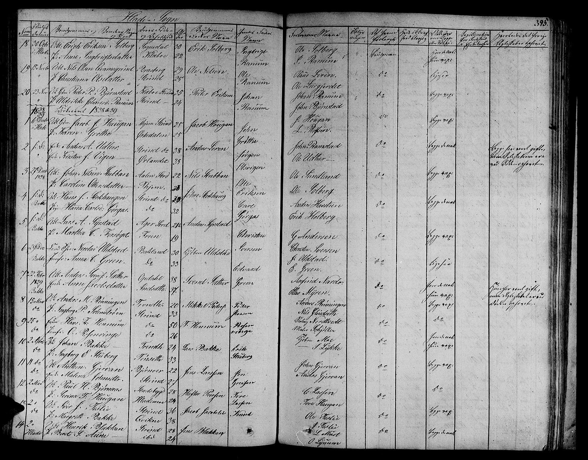 SAT, Ministerialprotokoller, klokkerbøker og fødselsregistre - Sør-Trøndelag, 606/L0286: Ministerialbok nr. 606A04 /1, 1823-1840, s. 395