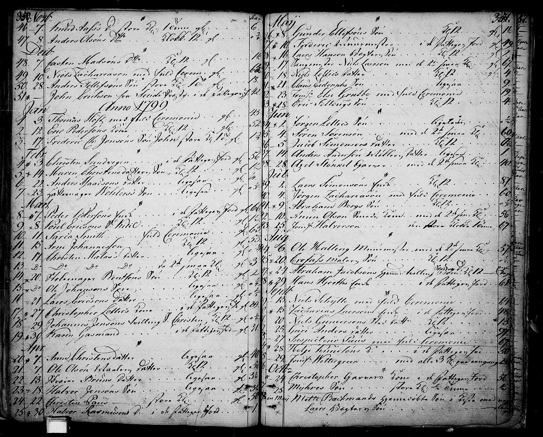 SAKO, Skien kirkebøker, F/Fa/L0004: Ministerialbok nr. 4, 1792-1814, s. 350-351