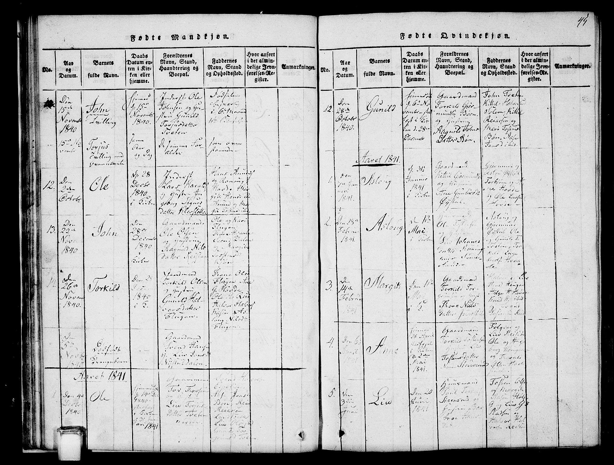 SAKO, Hjartdal kirkebøker, G/Gc/L0001: Klokkerbok nr. III 1, 1815-1842, s. 45