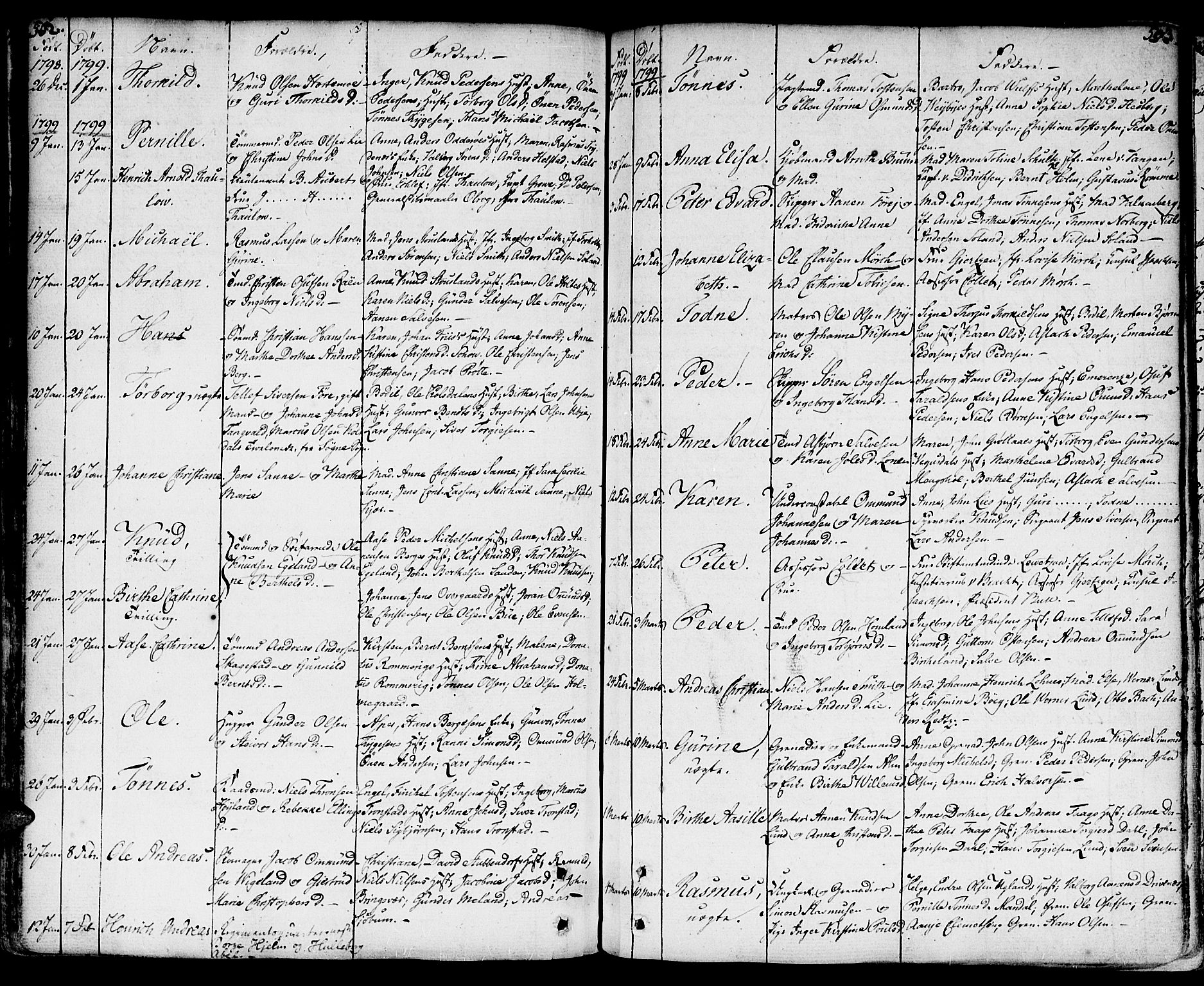 SAK, Kristiansand domprosti, F/Fa/L0003: Ministerialbok nr. A 3, 1778-1818, s. 502-503