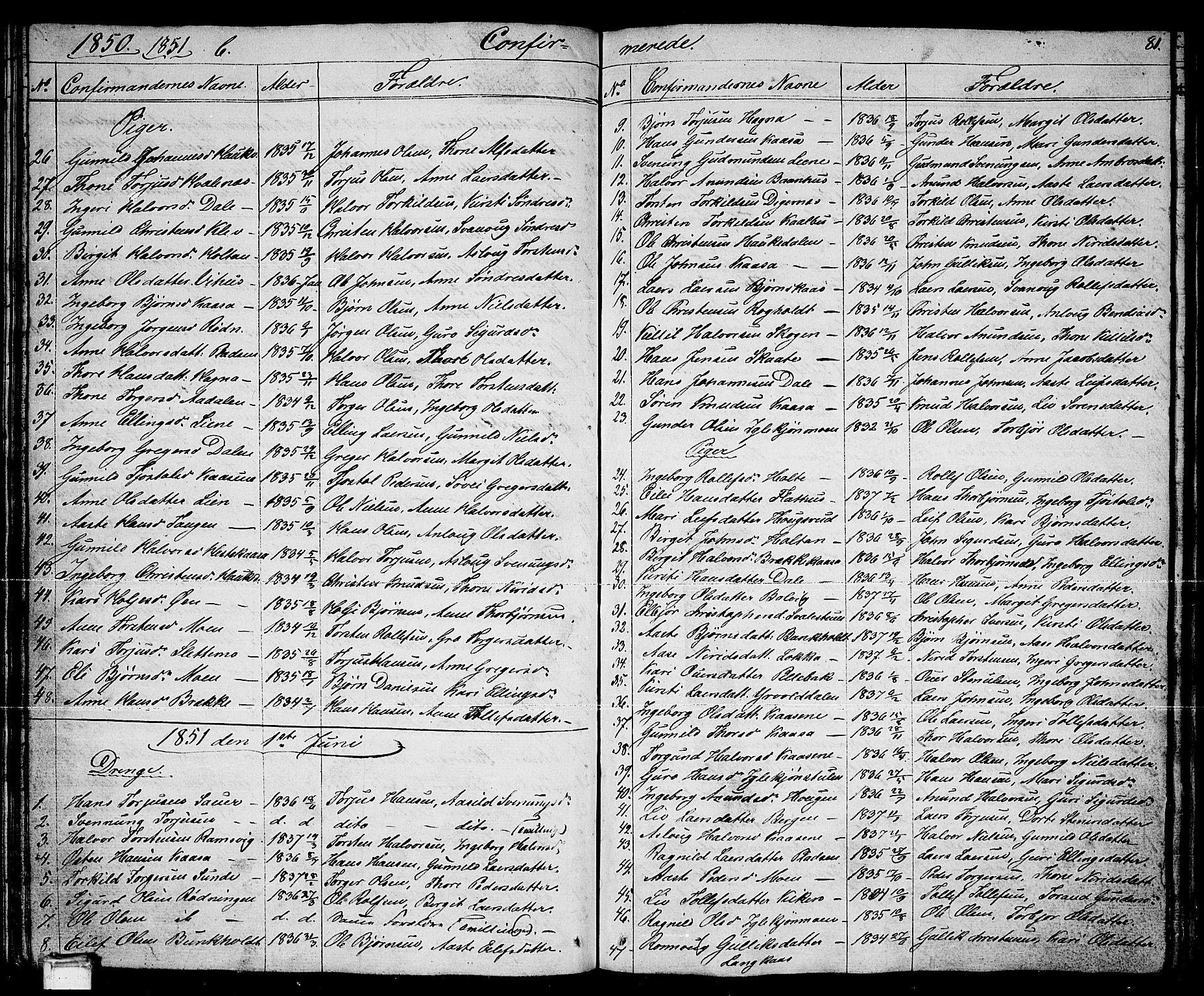 SAKO, Sauherad kirkebøker, G/Ga/L0002: Klokkerbok nr. I 2, 1842-1866, s. 81