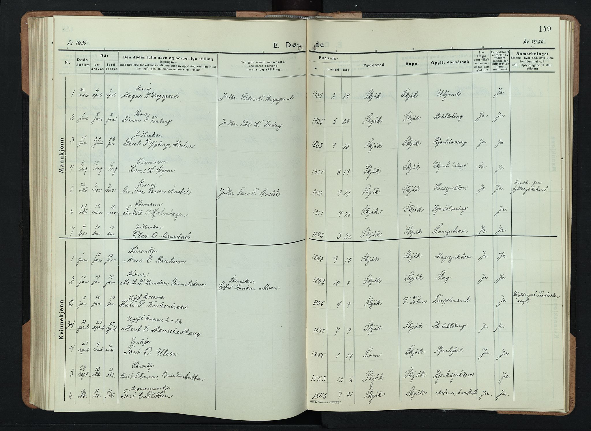 SAH, Skjåk prestekontor, Klokkerbok nr. 6, 1933-1954, s. 149