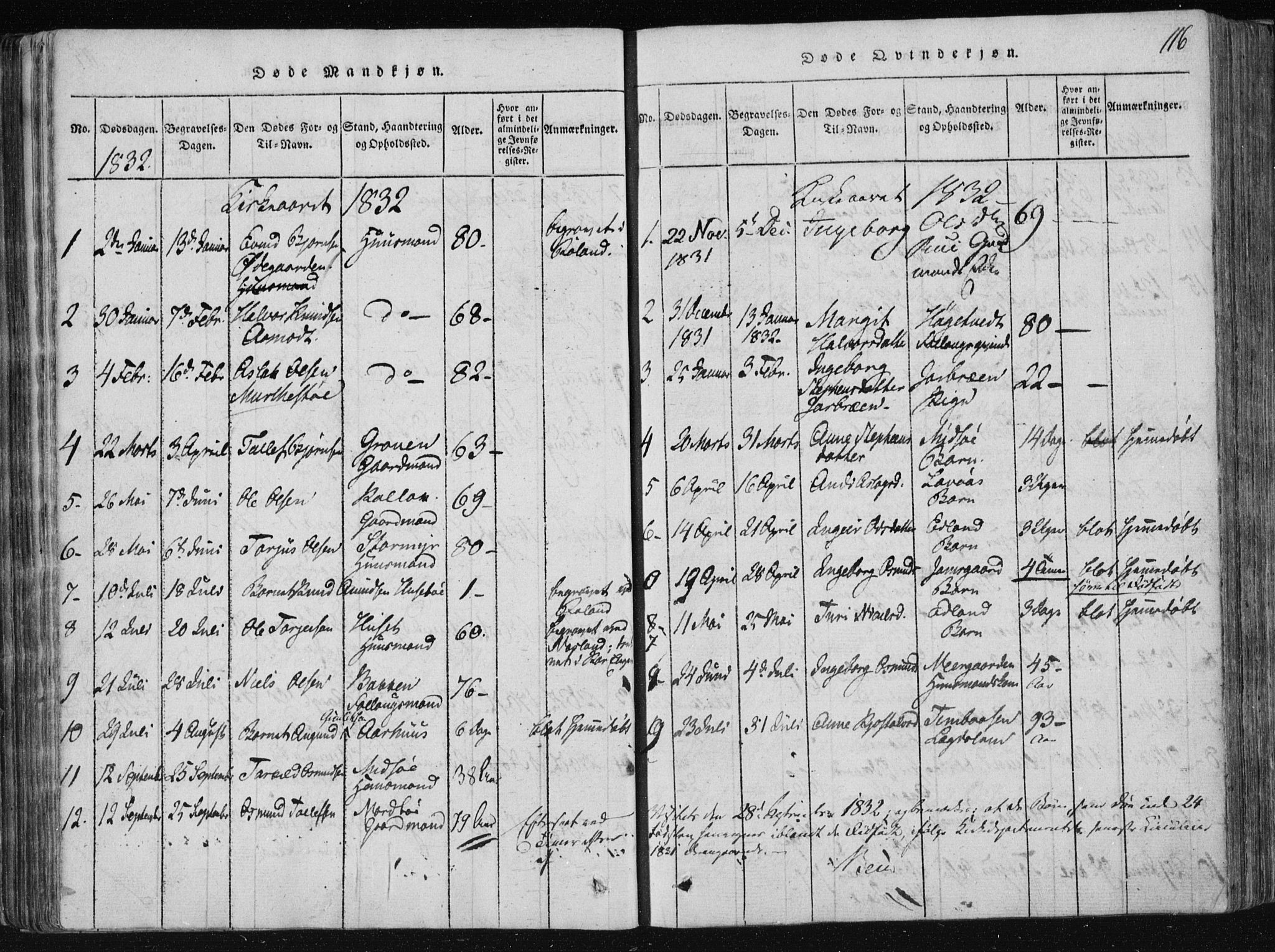 SAKO, Vinje kirkebøker, F/Fa/L0003: Ministerialbok nr. I 3, 1814-1843, s. 116