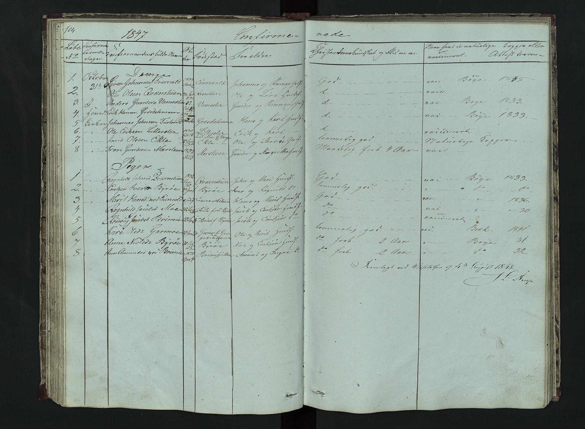 SAH, Lom prestekontor, L/L0014: Klokkerbok nr. 14, 1845-1876, s. 104-105