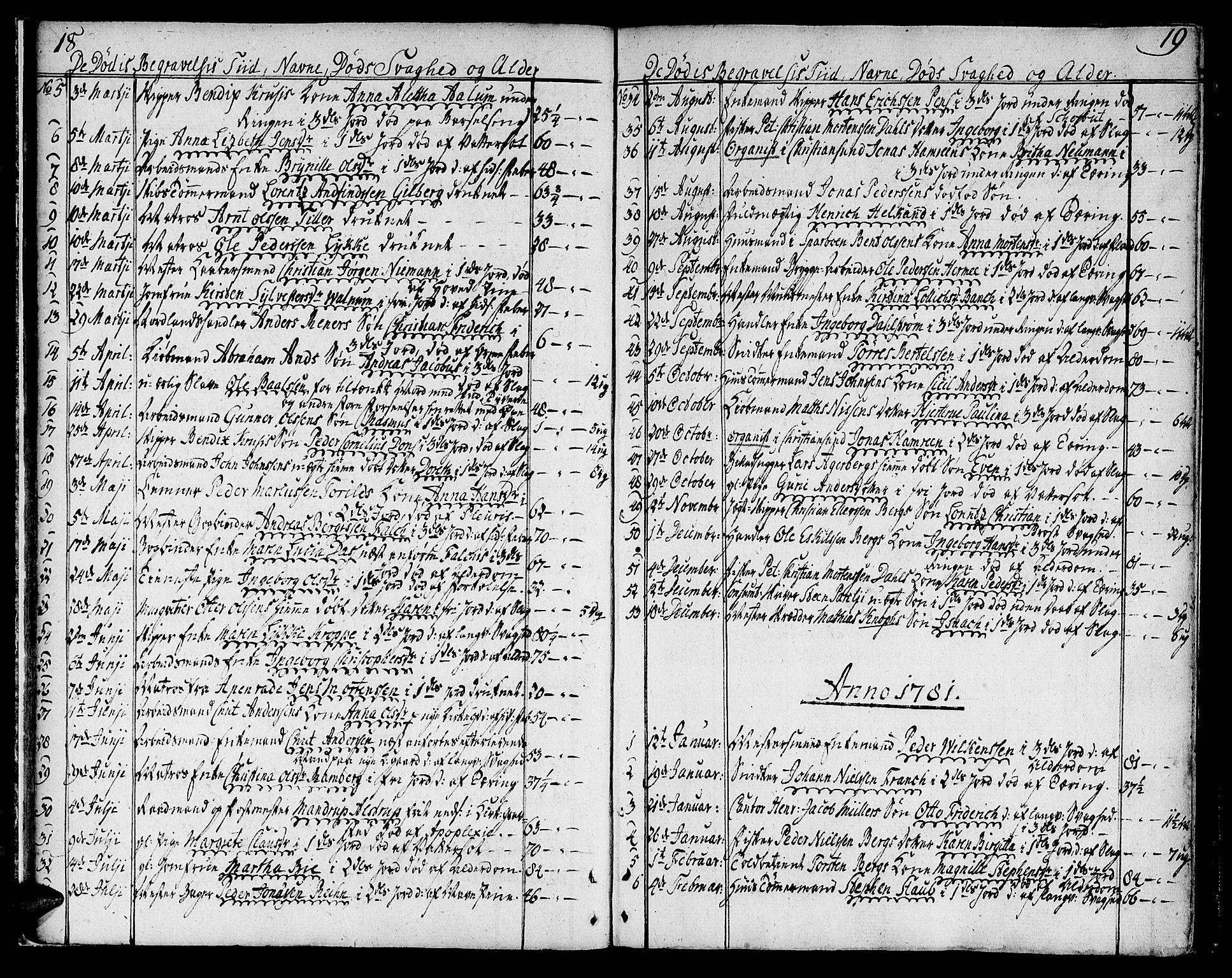SAT, Ministerialprotokoller, klokkerbøker og fødselsregistre - Sør-Trøndelag, 602/L0106: Ministerialbok nr. 602A04, 1774-1814, s. 18-19
