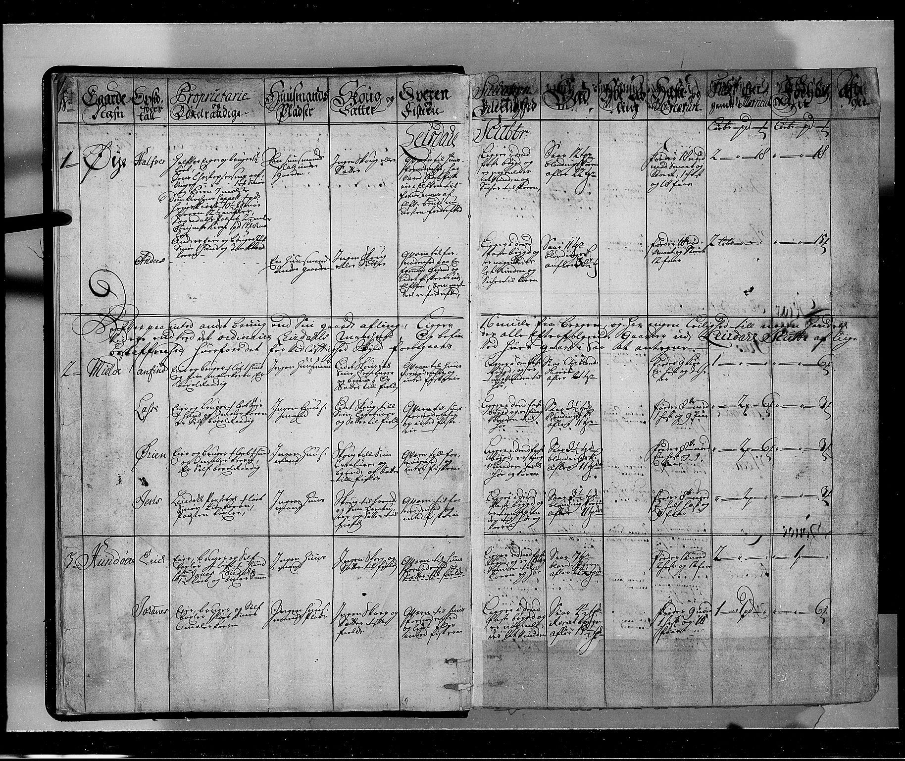RA, Rentekammeret inntil 1814, Realistisk ordnet avdeling, N/Nb/Nbf/L0143: Ytre og Indre Sogn eksaminasjonsprotokoll, 1723, s. 4-5