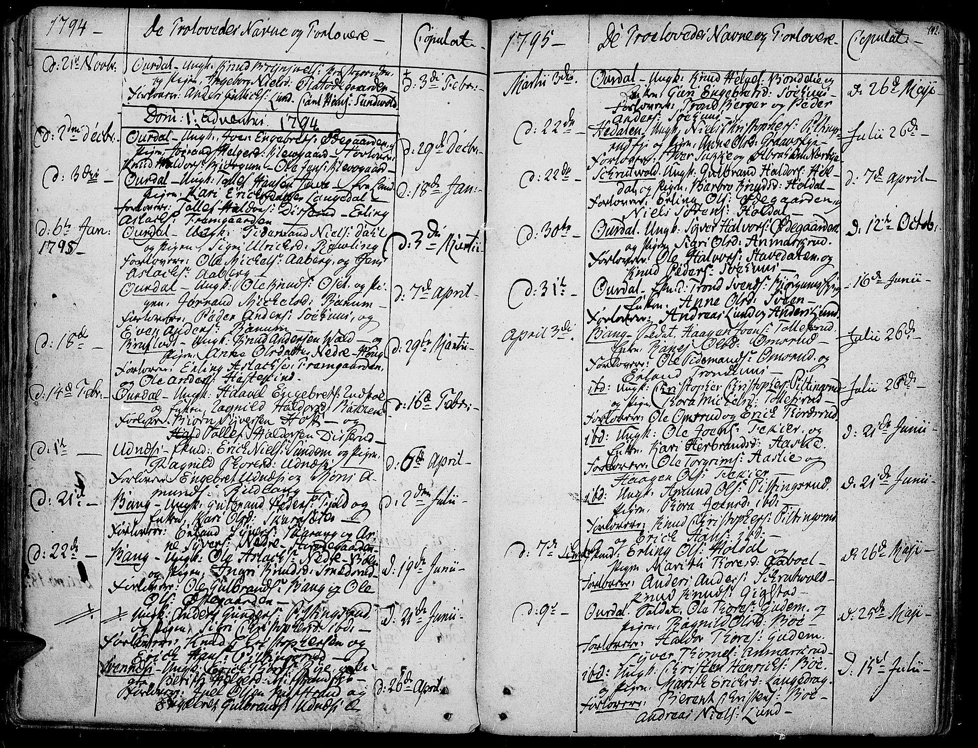 SAH, Aurdal prestekontor, Ministerialbok nr. 6, 1781-1804, s. 142