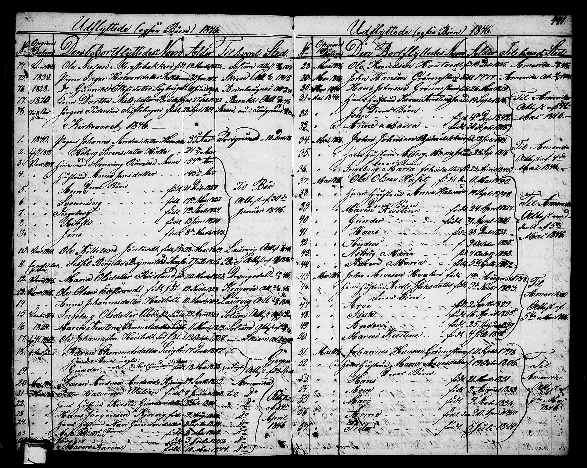 SAKO, Holla kirkebøker, G/Ga/L0002: Klokkerbok nr. I 2, 1830-1848, s. 441