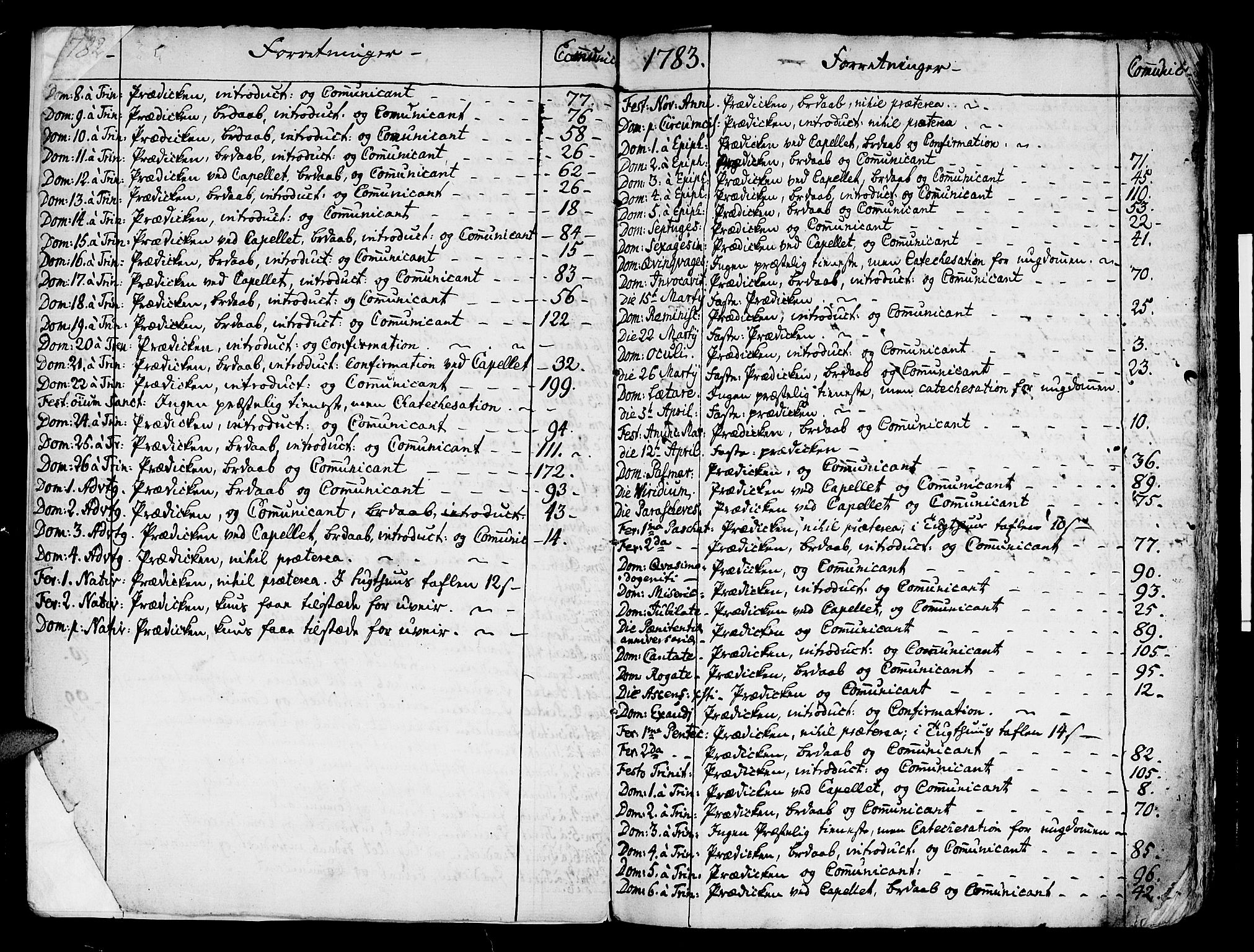 SAT, Ministerialprotokoller, klokkerbøker og fødselsregistre - Sør-Trøndelag, 678/L0892: Ministerialbok nr. 678A02, 1781-1793
