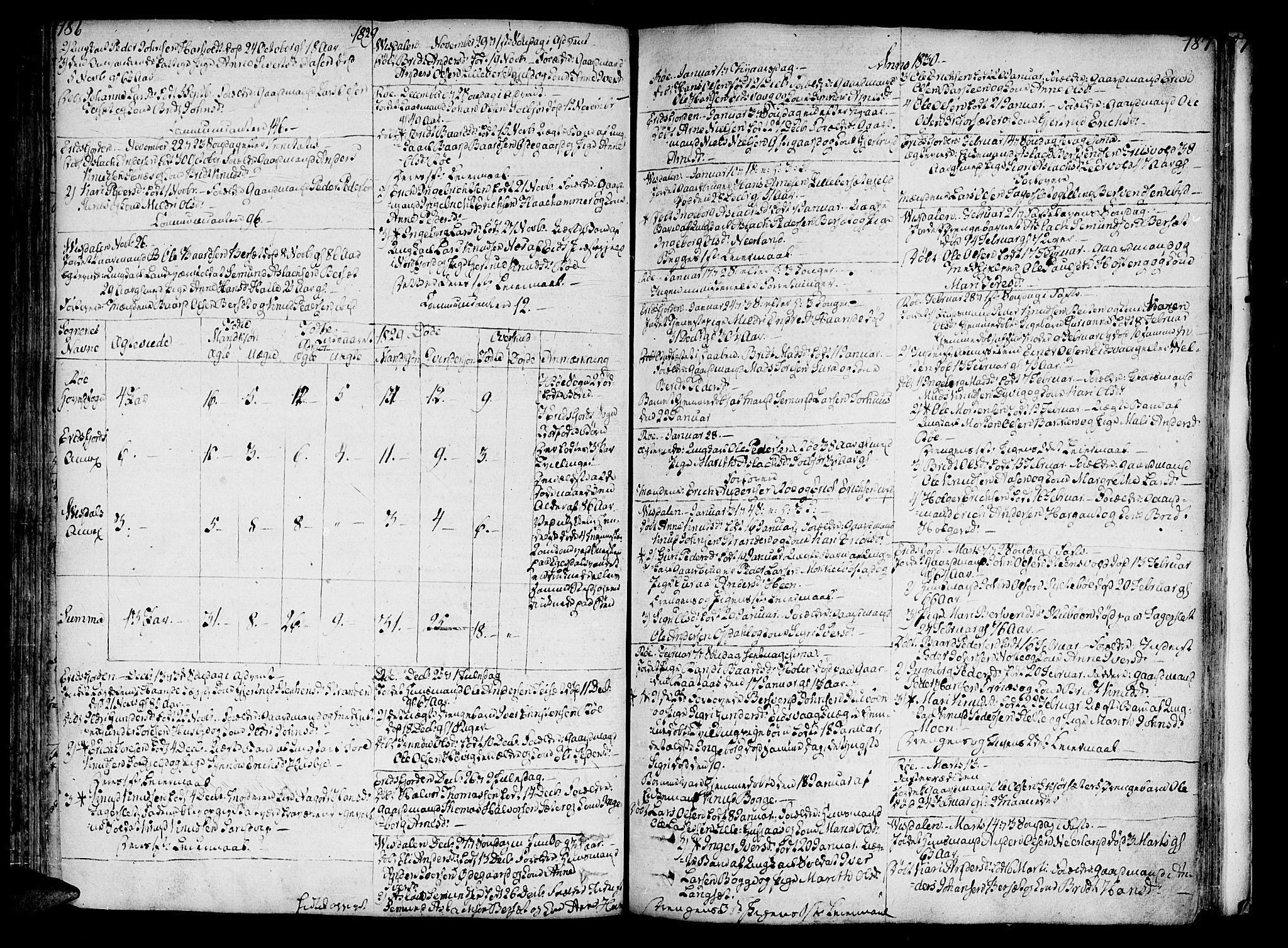 SAT, Ministerialprotokoller, klokkerbøker og fødselsregistre - Møre og Romsdal, 551/L0622: Ministerialbok nr. 551A02, 1804-1845, s. 186-187