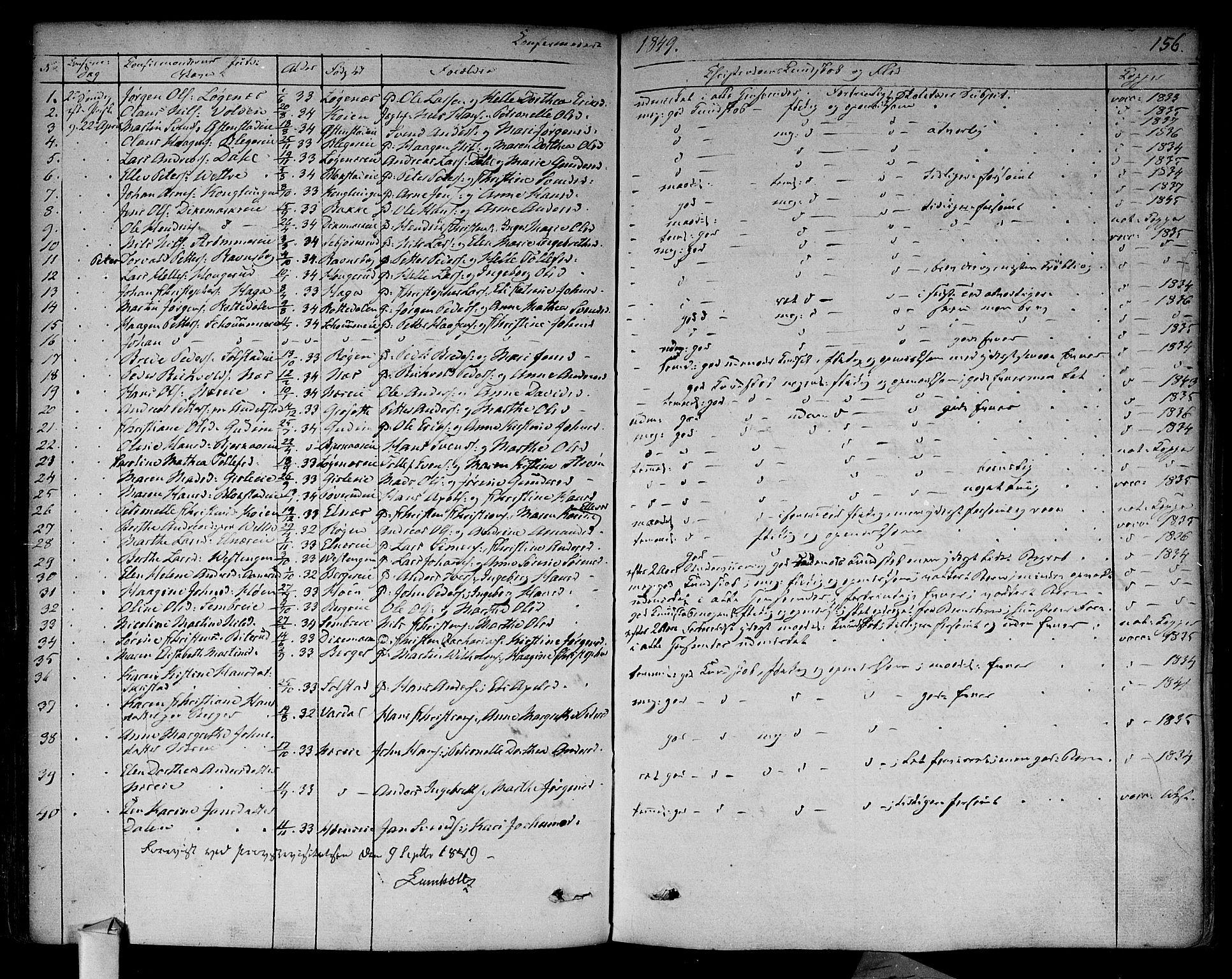 SAO, Asker prestekontor Kirkebøker, F/Fa/L0009: Ministerialbok nr. I 9, 1825-1878, s. 156