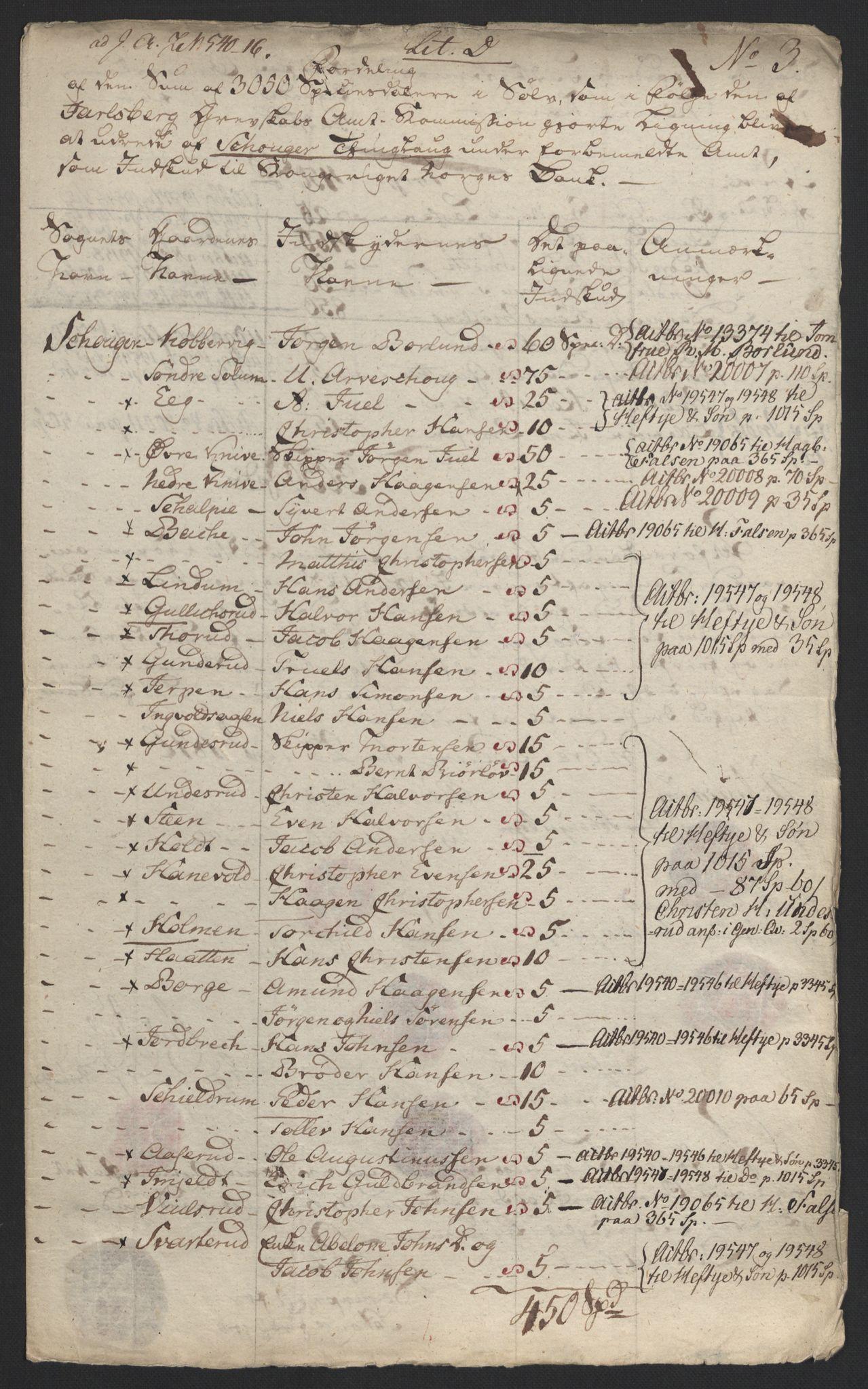 NOBA, Norges Bank/Sølvskatten 1816*, 1816-1824, s. 50