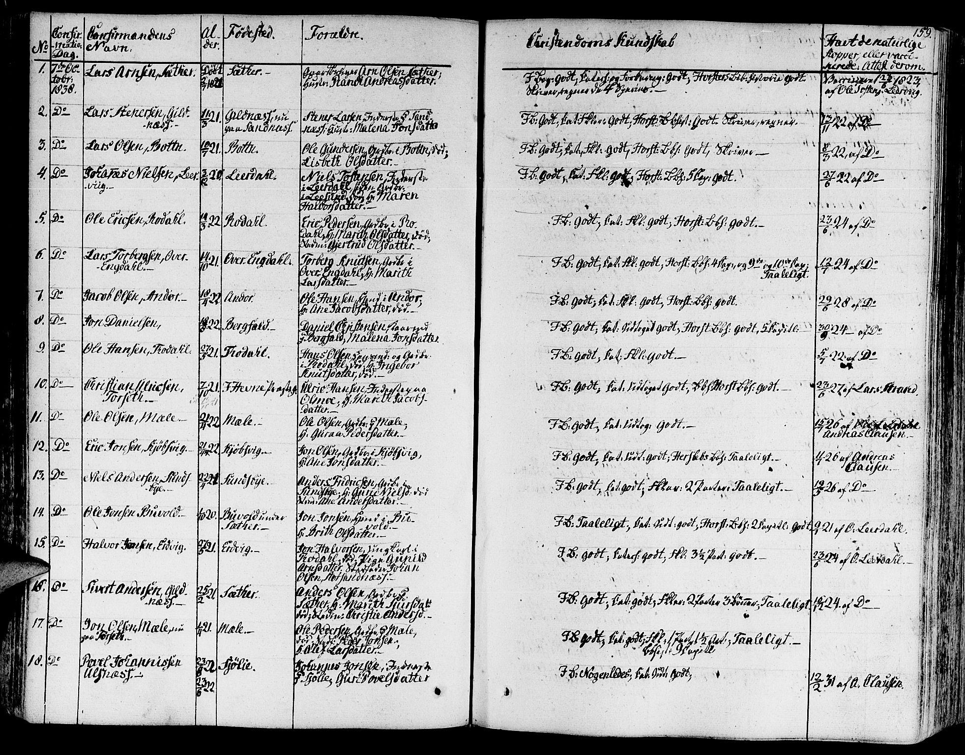 SAT, Ministerialprotokoller, klokkerbøker og fødselsregistre - Møre og Romsdal, 578/L0904: Ministerialbok nr. 578A03, 1836-1858, s. 159