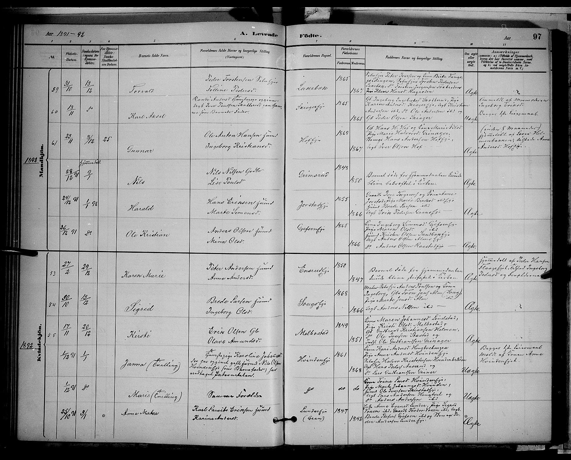 SAH, Gran prestekontor, Klokkerbok nr. 2, 1879-1892, s. 97