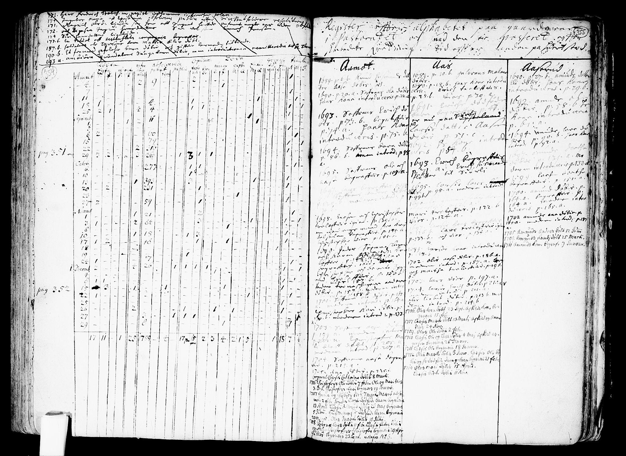 SAO, Nes prestekontor Kirkebøker, F/Fa/L0001: Ministerialbok nr. I 1, 1689-1716, s. 354