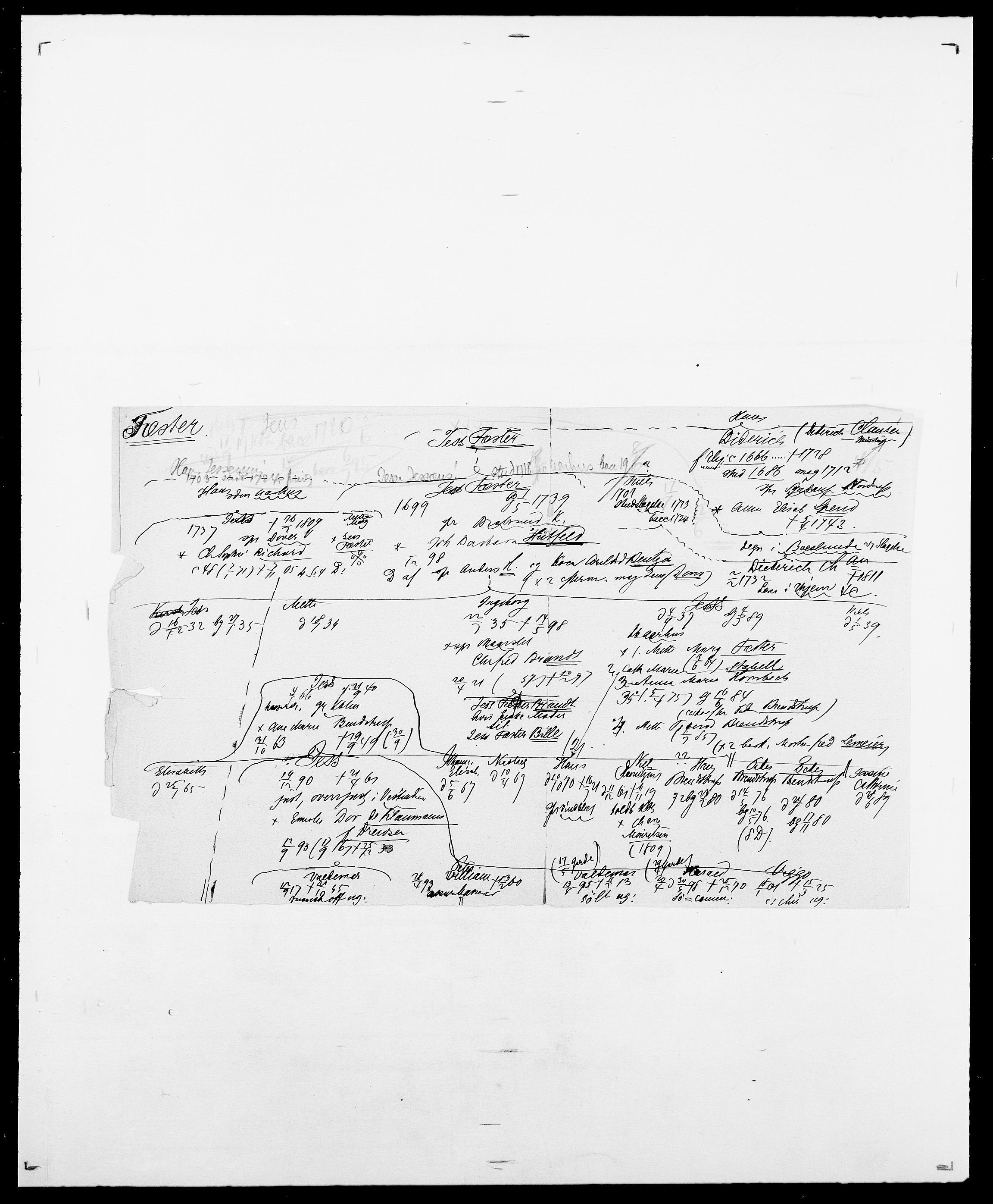 SAO, Delgobe, Charles Antoine - samling, D/Da/L0013: Forbos - Geving, s. 276