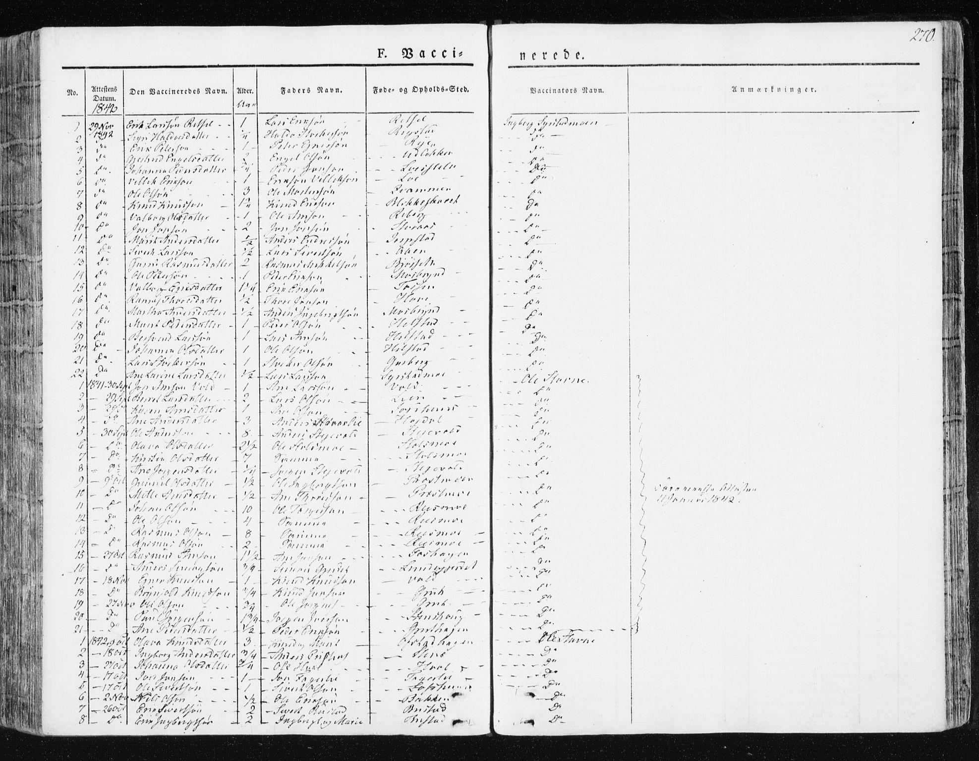 SAT, Ministerialprotokoller, klokkerbøker og fødselsregistre - Sør-Trøndelag, 672/L0855: Ministerialbok nr. 672A07, 1829-1860, s. 270