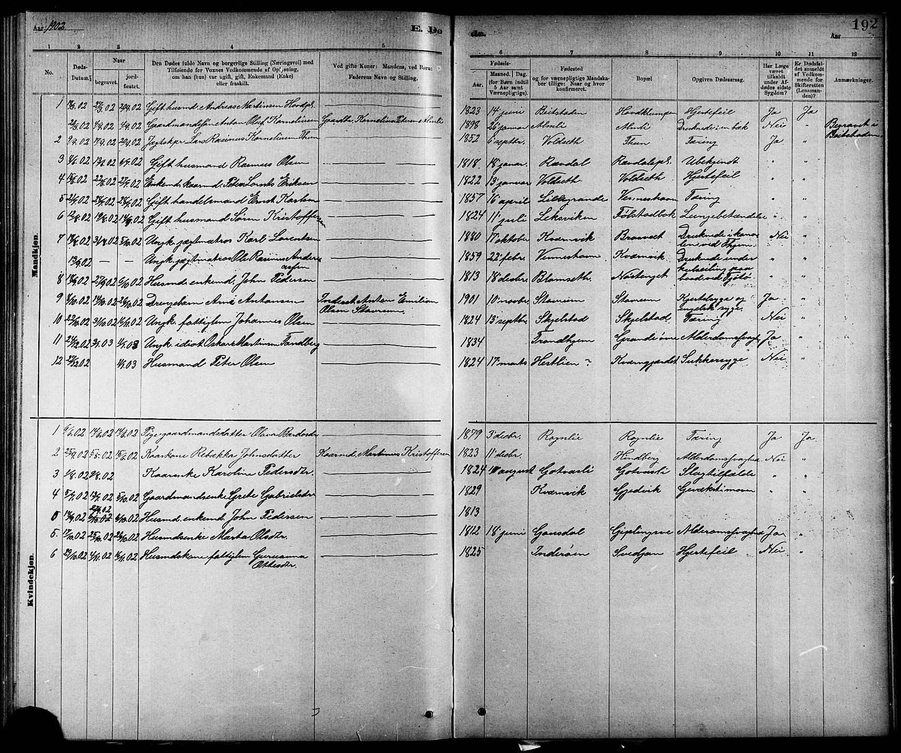 SAT, Ministerialprotokoller, klokkerbøker og fødselsregistre - Nord-Trøndelag, 744/L0423: Klokkerbok nr. 744C02, 1886-1905, s. 192