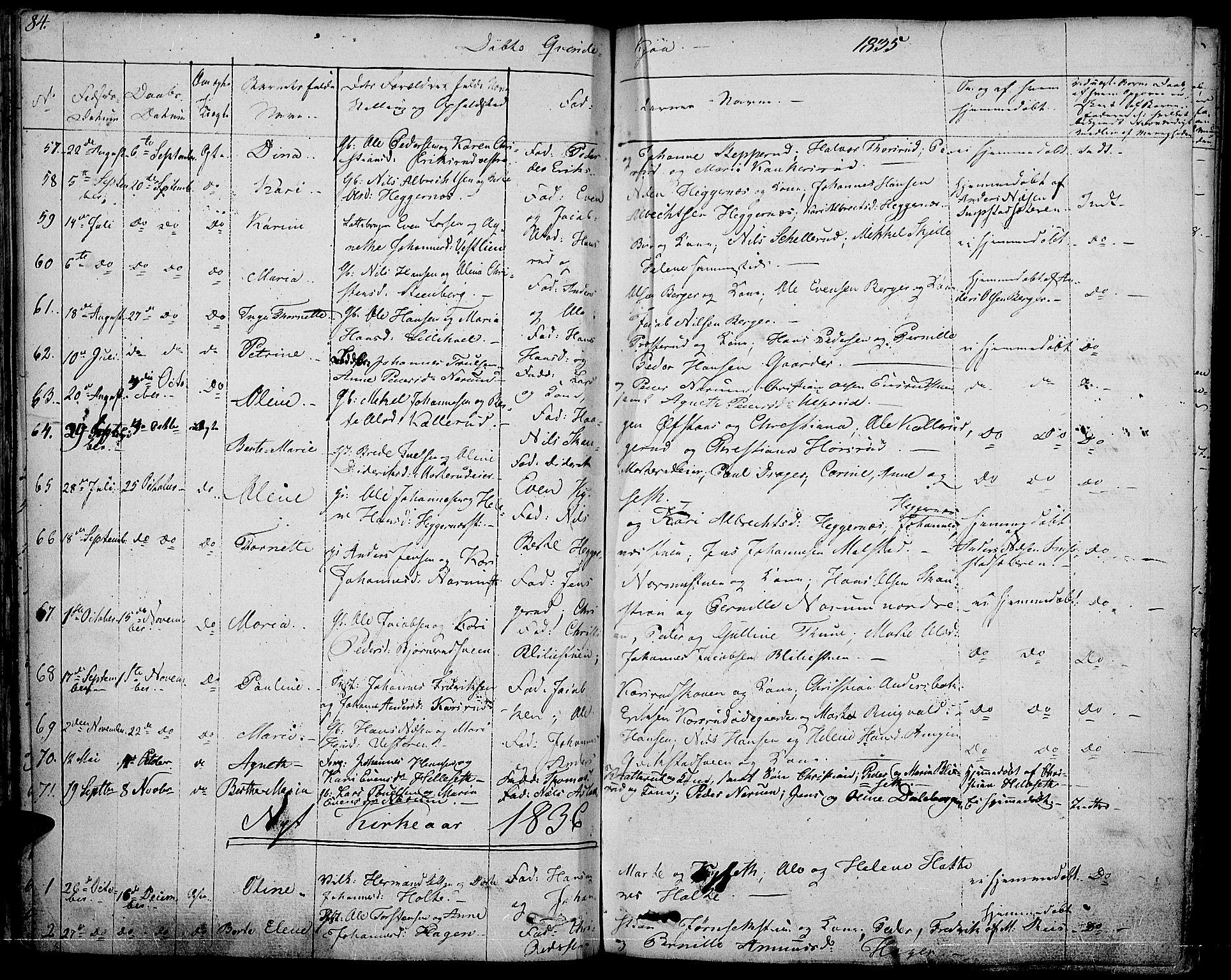 SAH, Vestre Toten prestekontor, Ministerialbok nr. 2, 1825-1837, s. 84