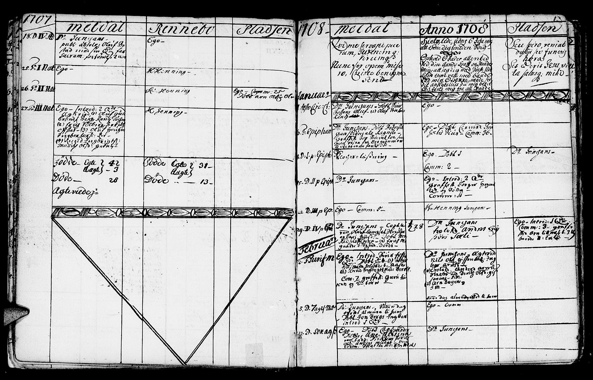 SAT, Ministerialprotokoller, klokkerbøker og fødselsregistre - Sør-Trøndelag, 672/L0849: Ministerialbok nr. 672A02, 1705-1725, s. 13