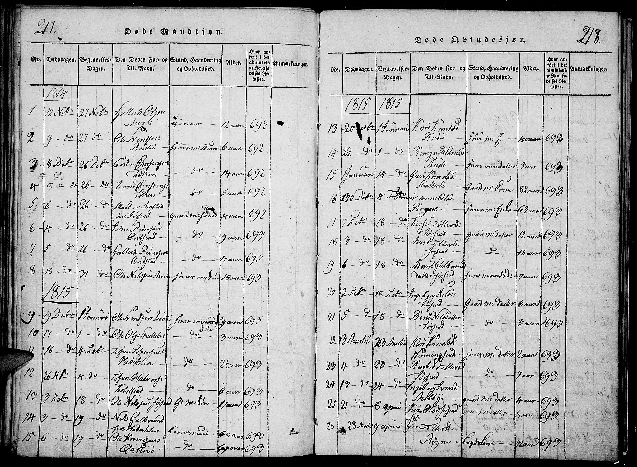 SAH, Slidre prestekontor, Klokkerbok nr. 2, 1814-1839, s. 217-218
