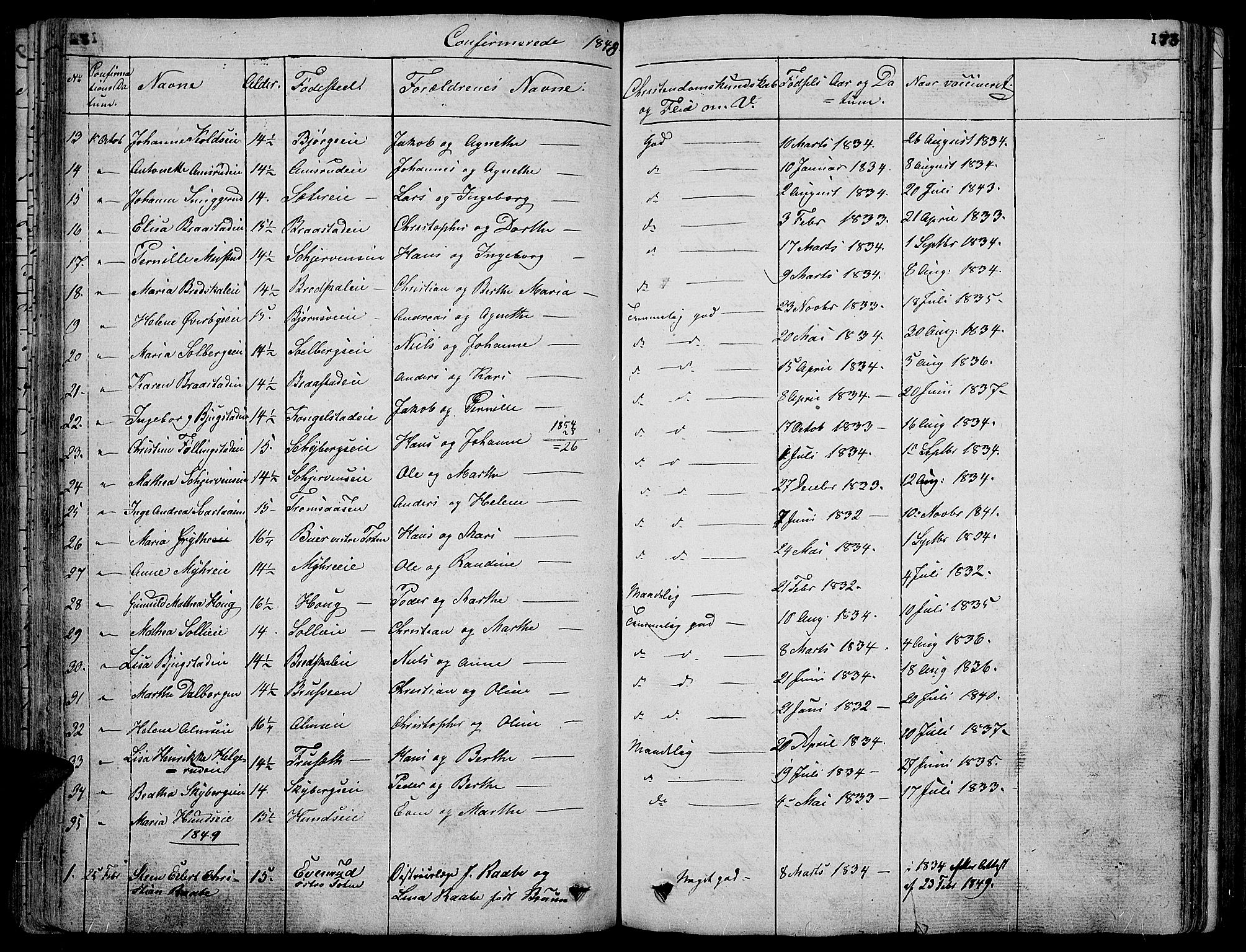 SAH, Vardal prestekontor, H/Ha/Hab/L0004: Klokkerbok nr. 4, 1831-1853, s. 173