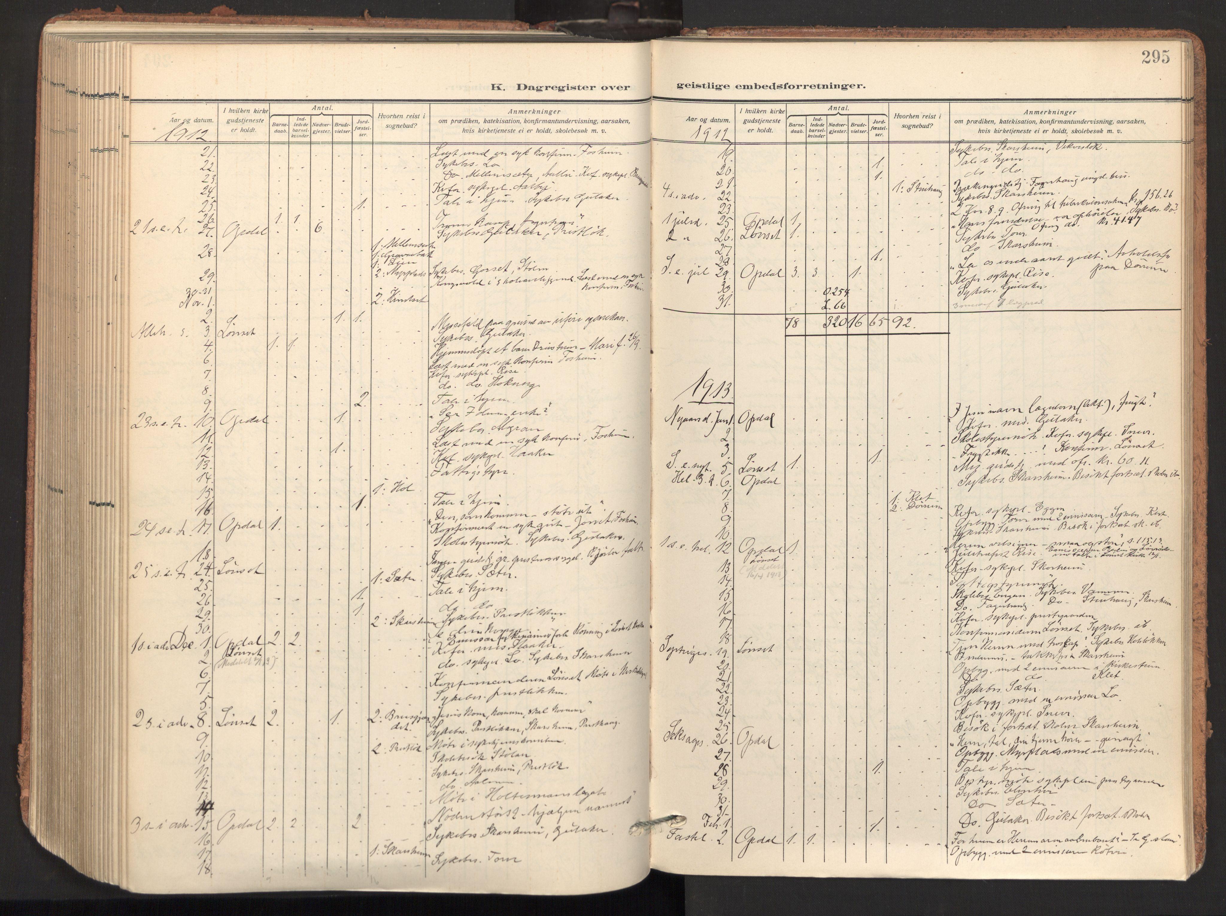 SAT, Ministerialprotokoller, klokkerbøker og fødselsregistre - Sør-Trøndelag, 678/L0909: Ministerialbok nr. 678A17, 1912-1930, s. 295