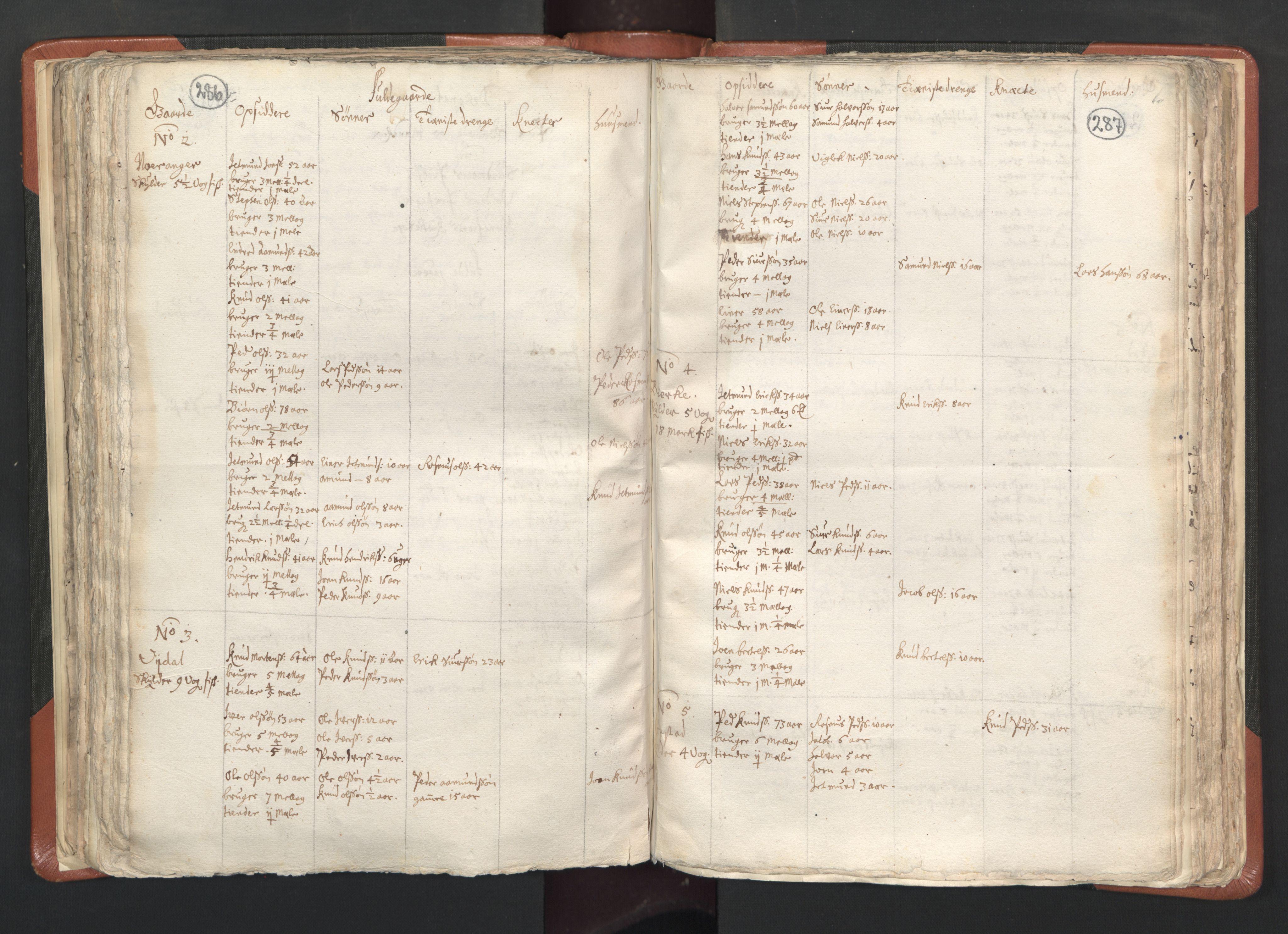 RA, Sogneprestenes manntall 1664-1666, nr. 26: Sunnmøre prosti, 1664-1666, s. 286-287