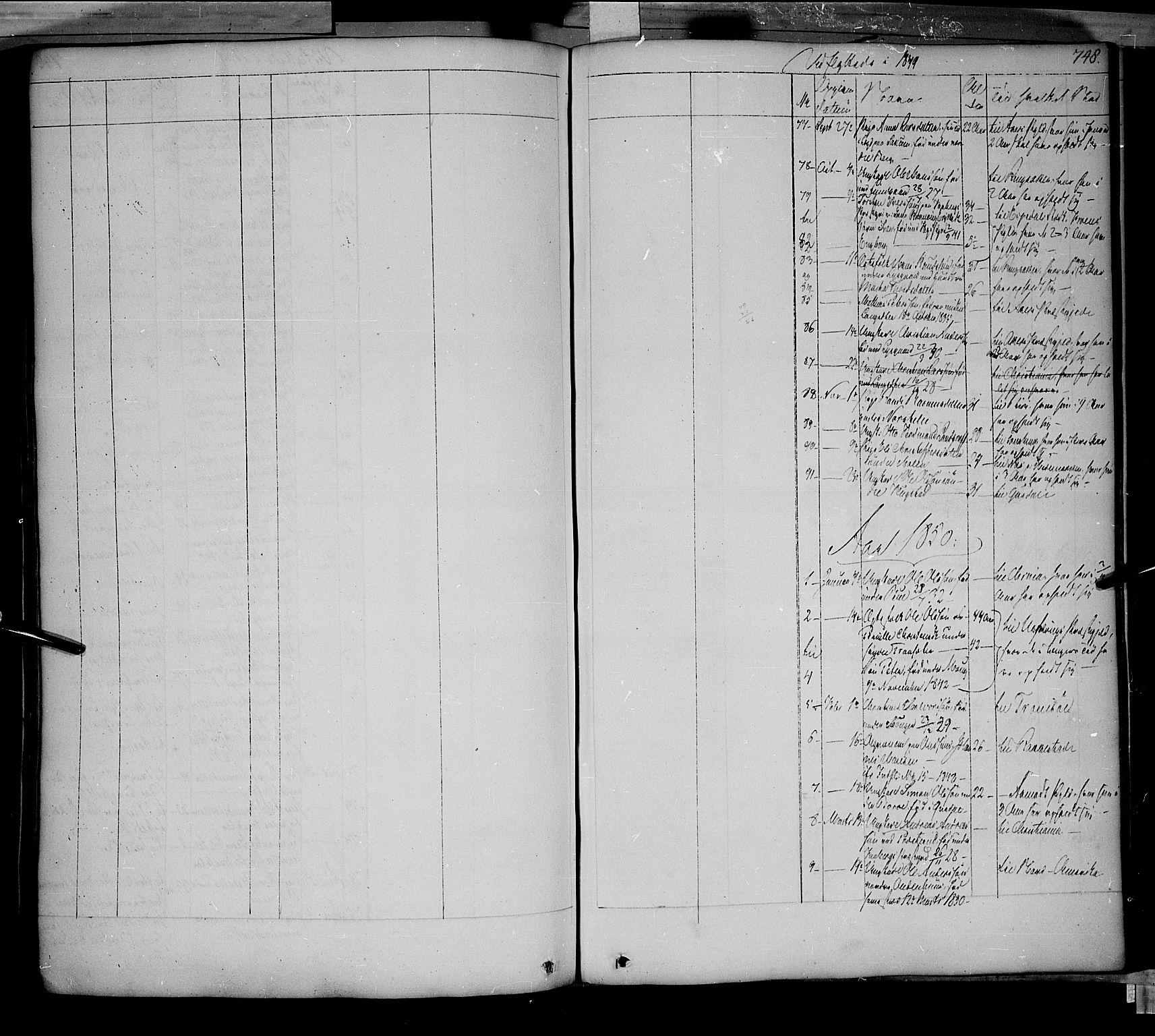 SAH, Fåberg prestekontor, Ministerialbok nr. 5, 1836-1854, s. 747-748