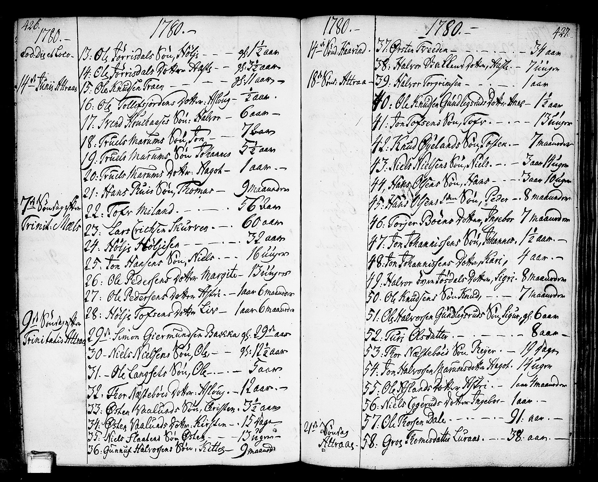 SAKO, Tinn kirkebøker, F/Fa/L0002: Ministerialbok nr. I 2, 1757-1810, s. 426-427
