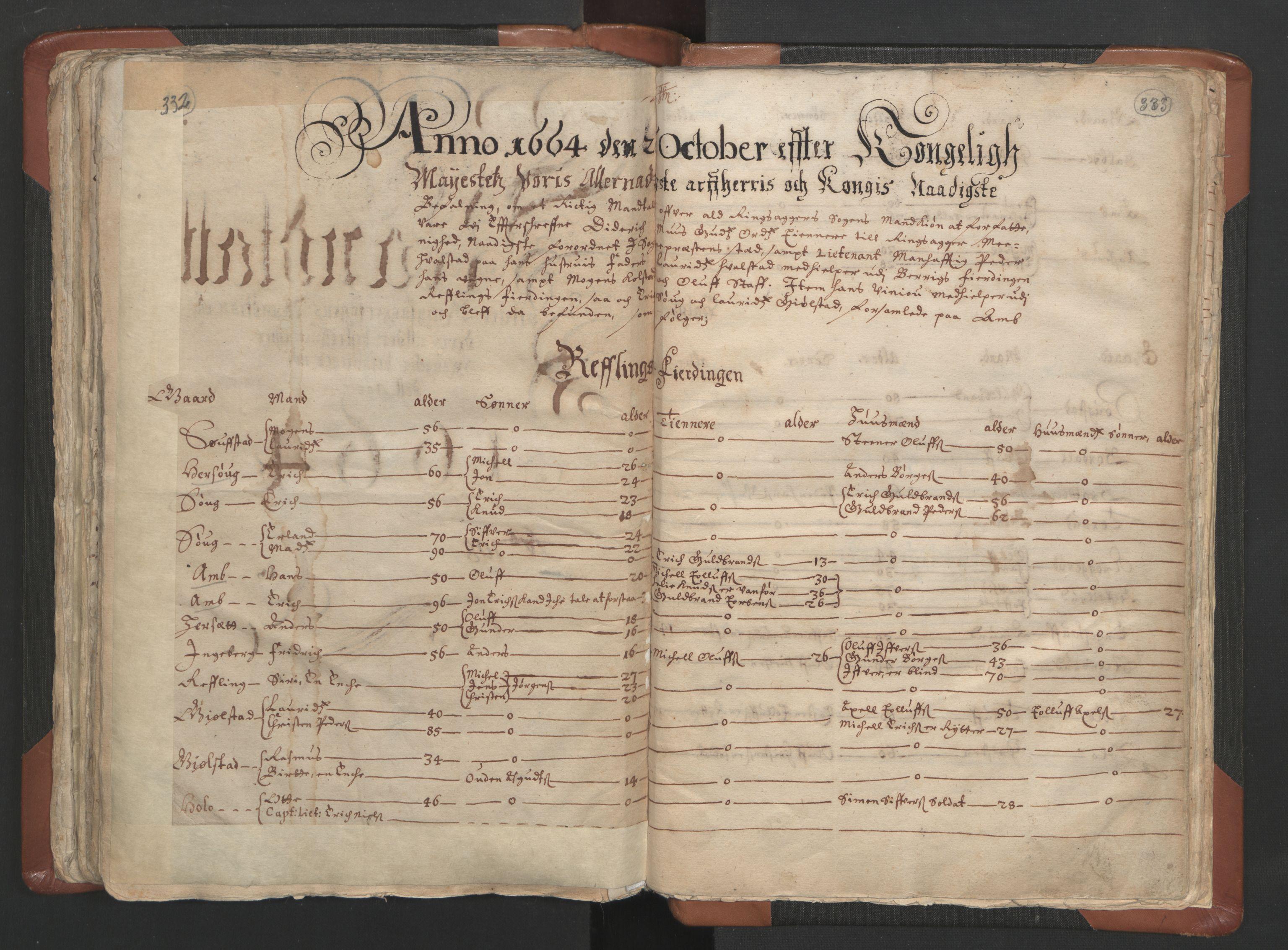 RA, Sogneprestenes manntall 1664-1666, nr. 5: Hedmark prosti, 1664-1666, s. 332-333