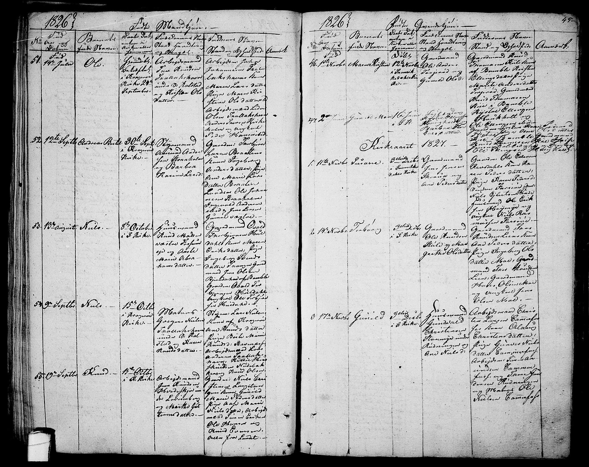 SAKO, Sannidal kirkebøker, F/Fa/L0005: Ministerialbok nr. 5, 1823-1830, s. 45