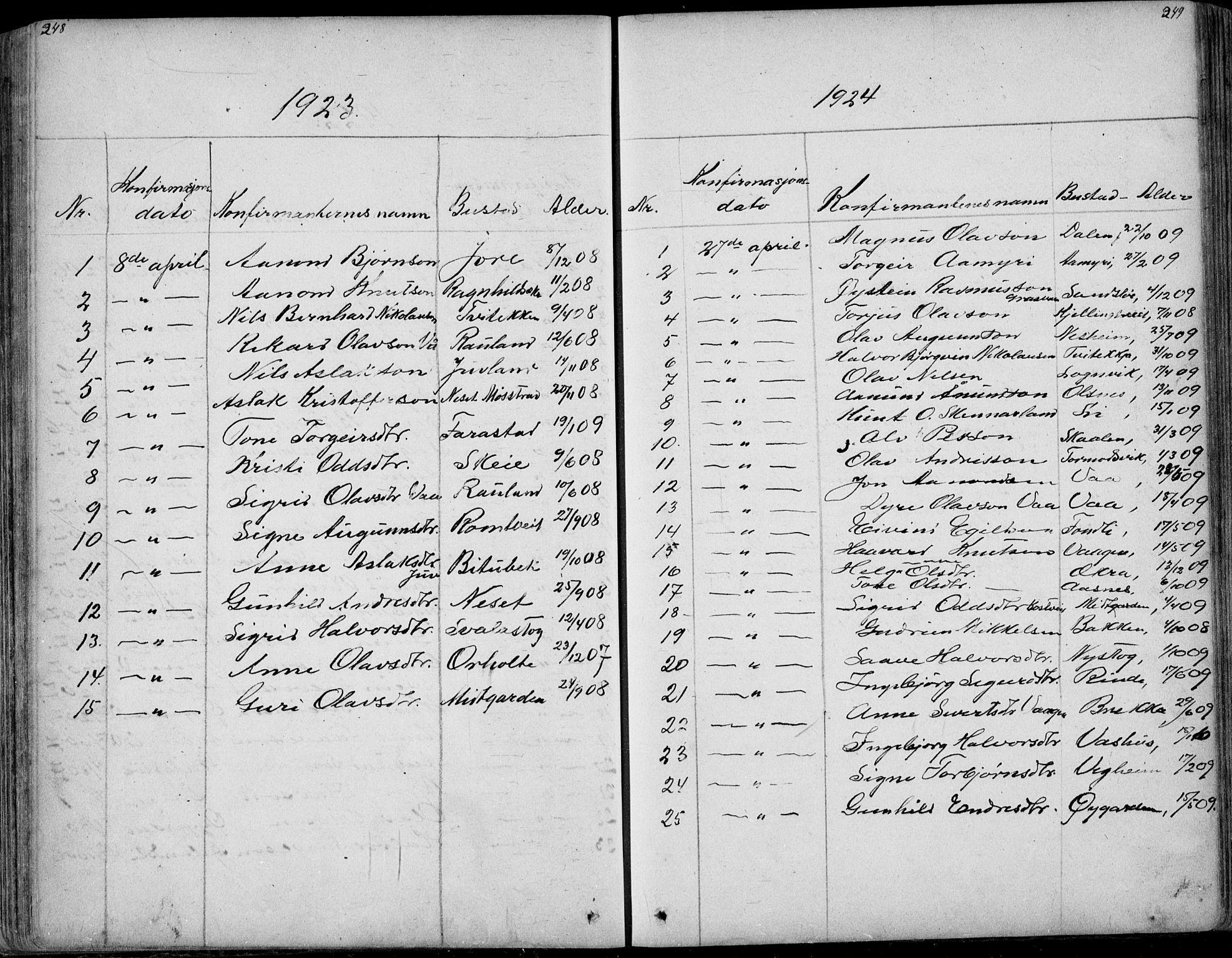 SAKO, Rauland kirkebøker, G/Ga/L0002: Klokkerbok nr. I 2, 1849-1935, s. 248-249