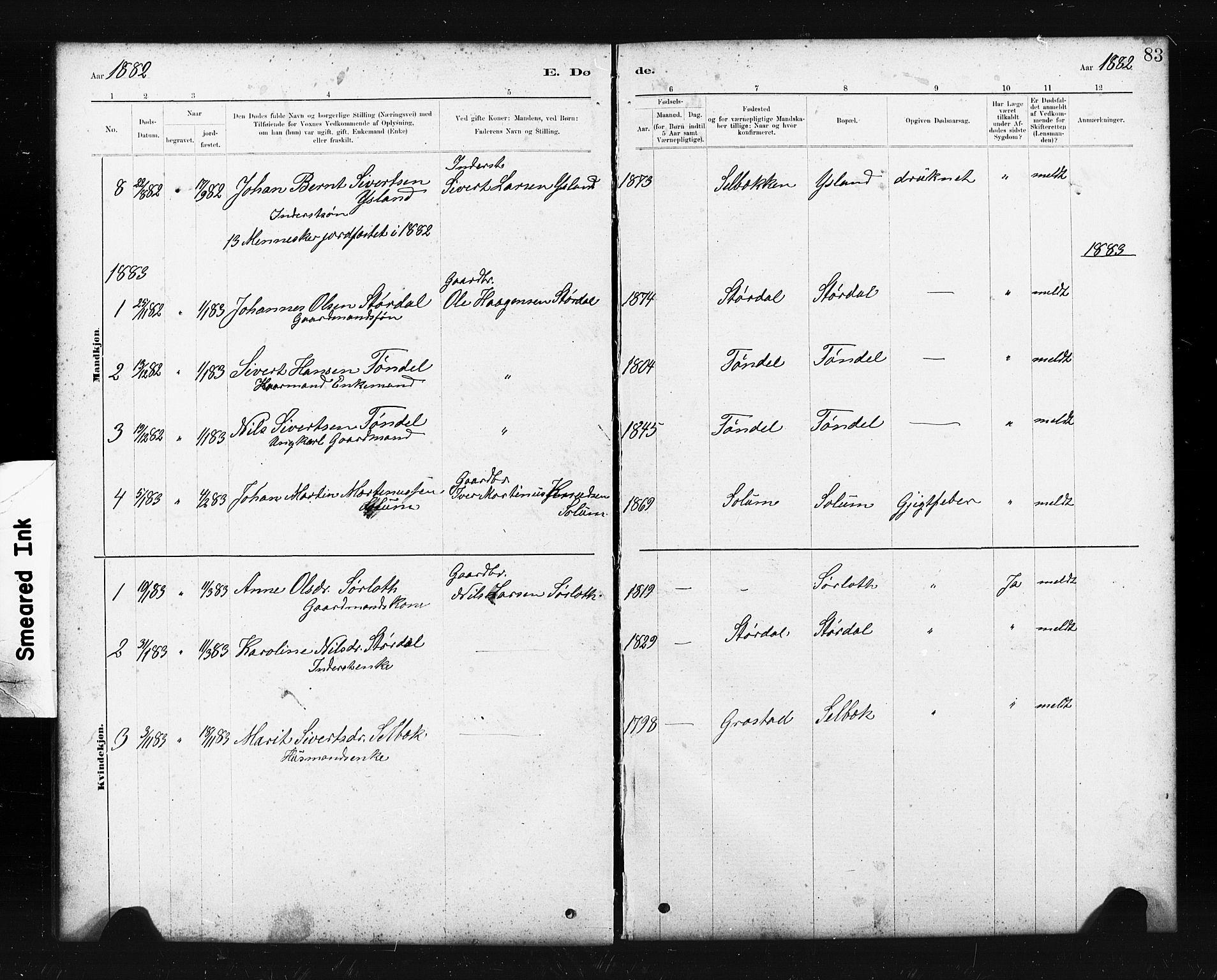 SAT, Ministerialprotokoller, klokkerbøker og fødselsregistre - Sør-Trøndelag, 663/L0761: Klokkerbok nr. 663C01, 1880-1893, s. 83