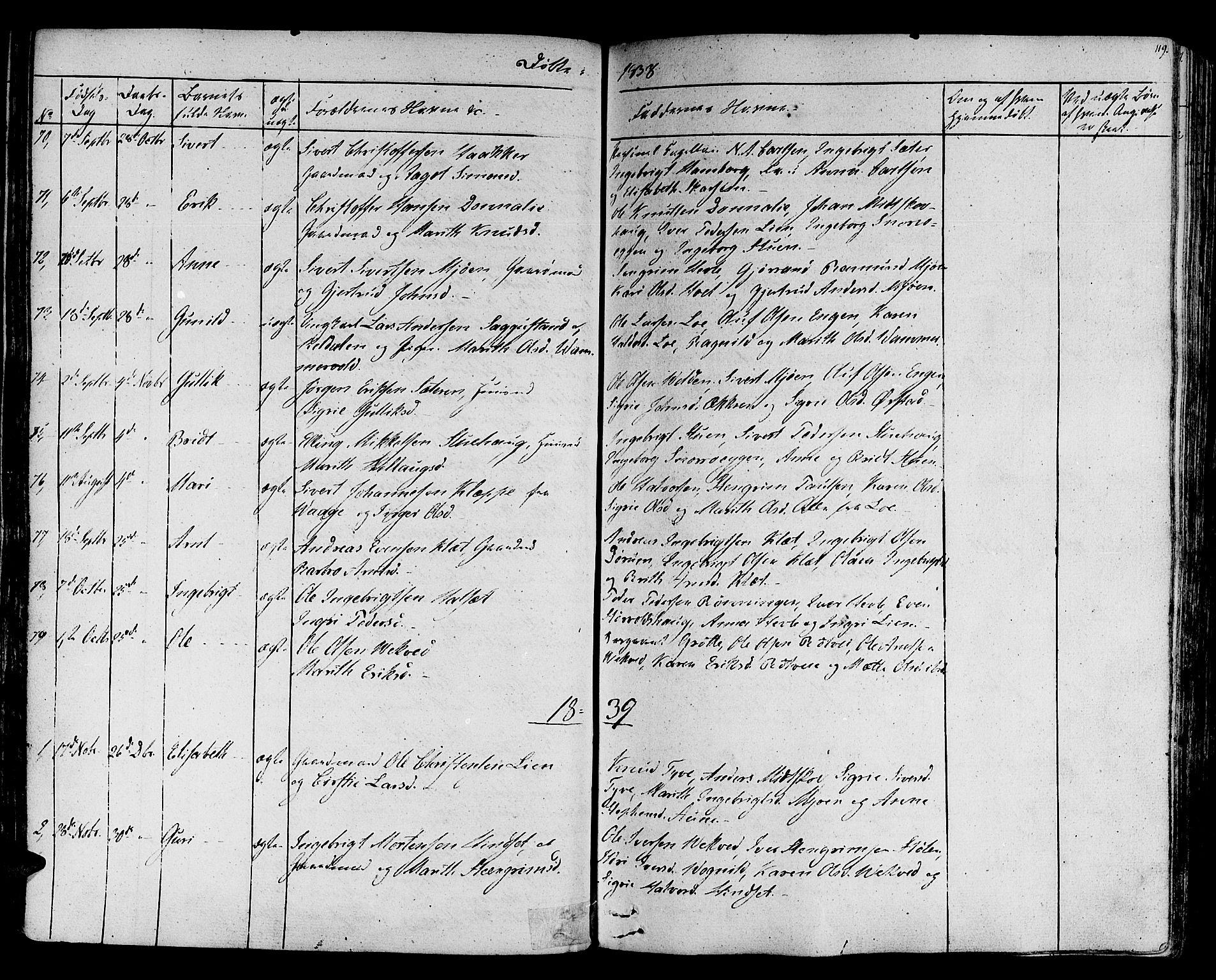 SAT, Ministerialprotokoller, klokkerbøker og fødselsregistre - Sør-Trøndelag, 678/L0897: Ministerialbok nr. 678A06-07, 1821-1847, s. 119