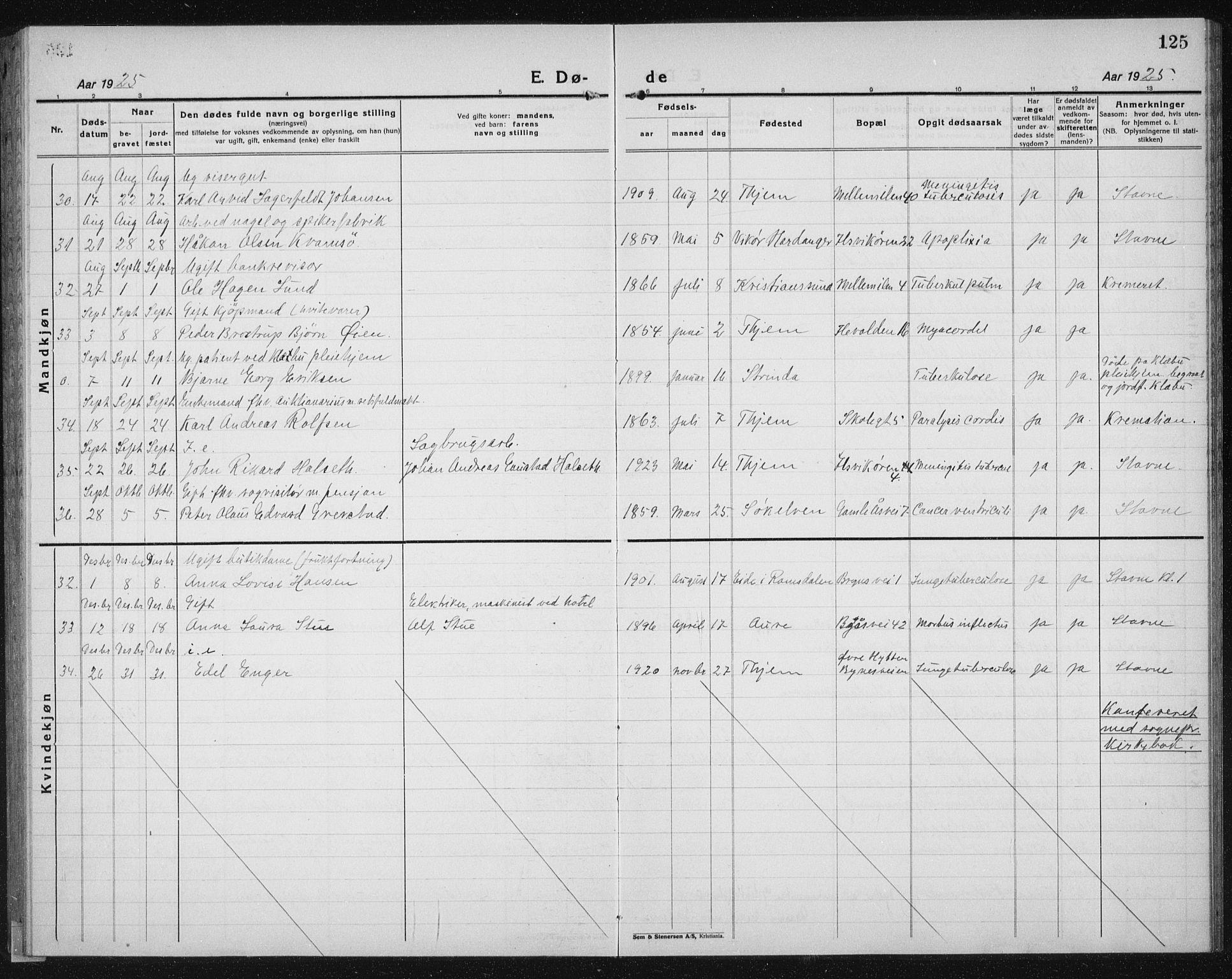 SAT, Ministerialprotokoller, klokkerbøker og fødselsregistre - Sør-Trøndelag, 603/L0176: Klokkerbok nr. 603C04, 1923-1941, s. 125
